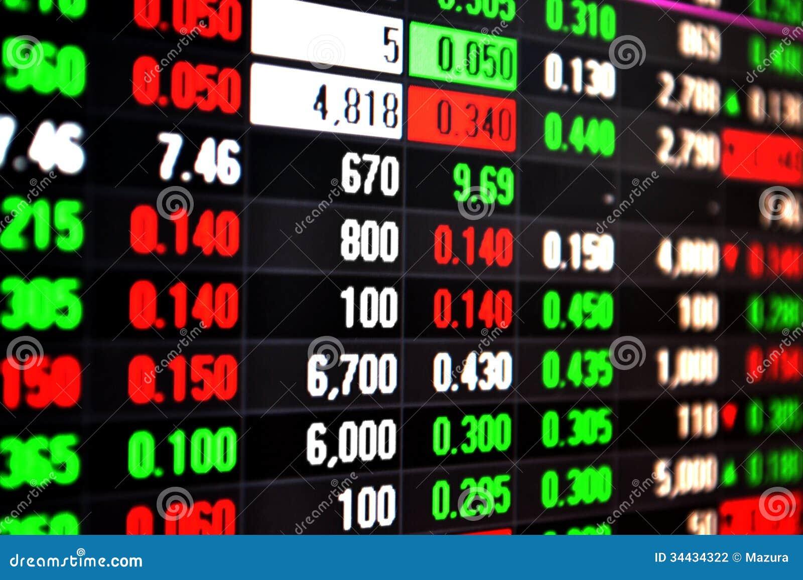Investasi  Broker Forex Terbaik