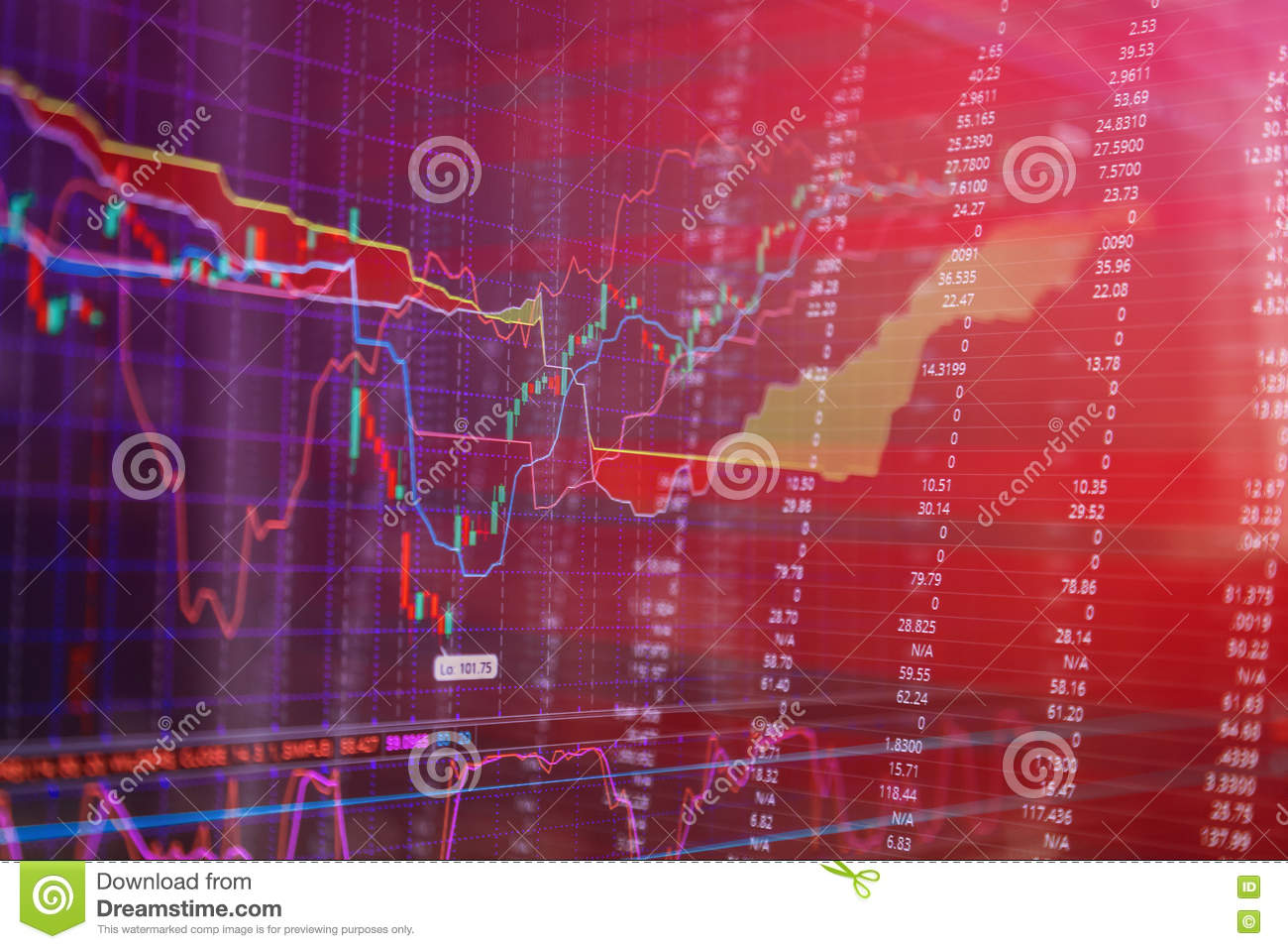 stock market prices candle stick stock market tracking graph stock