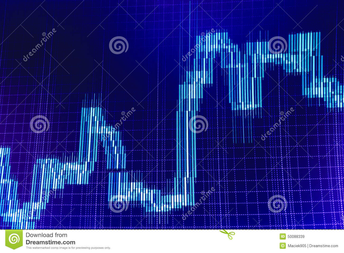 Forex stock exchange