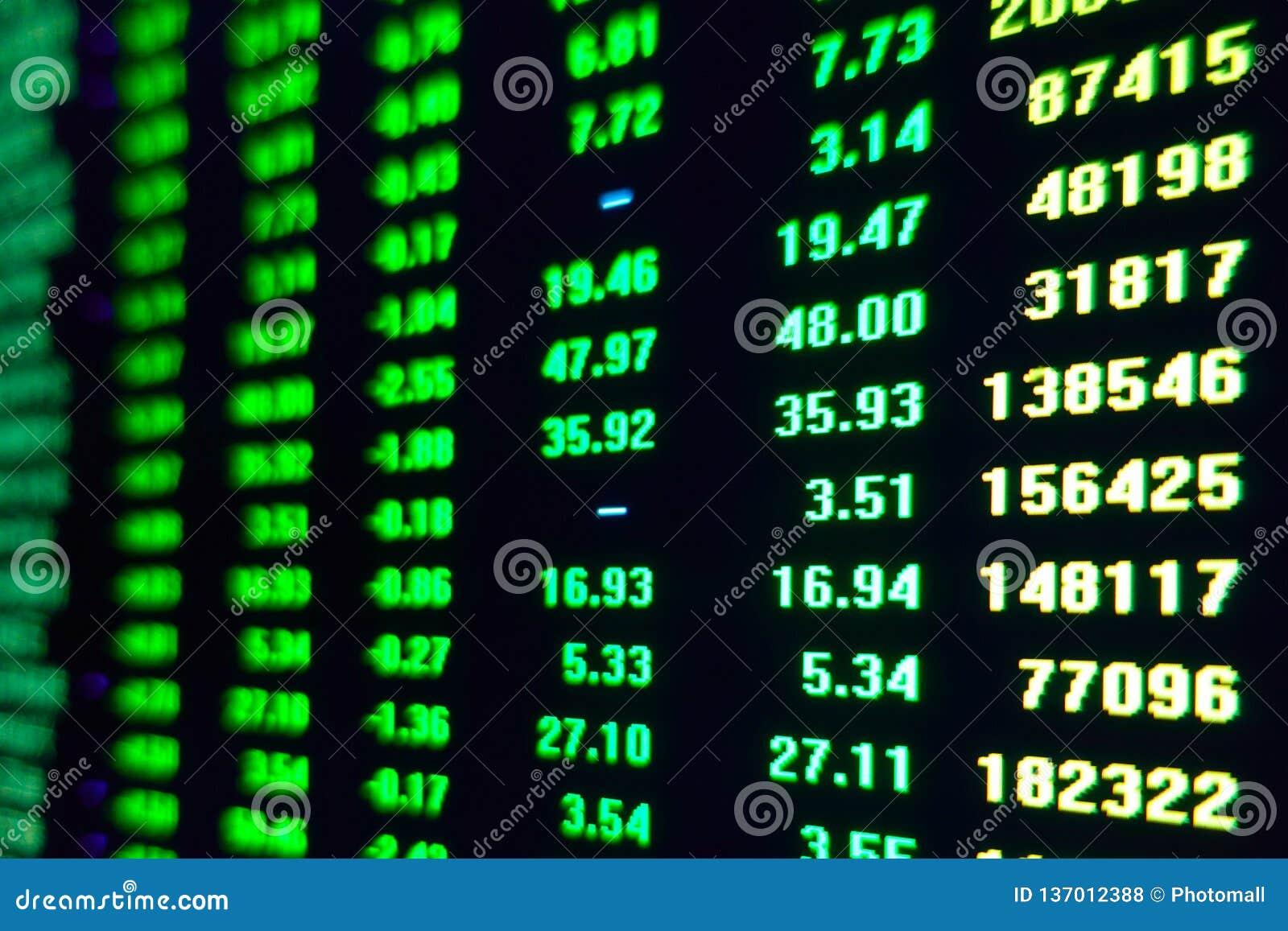 Stock exchange market trading price