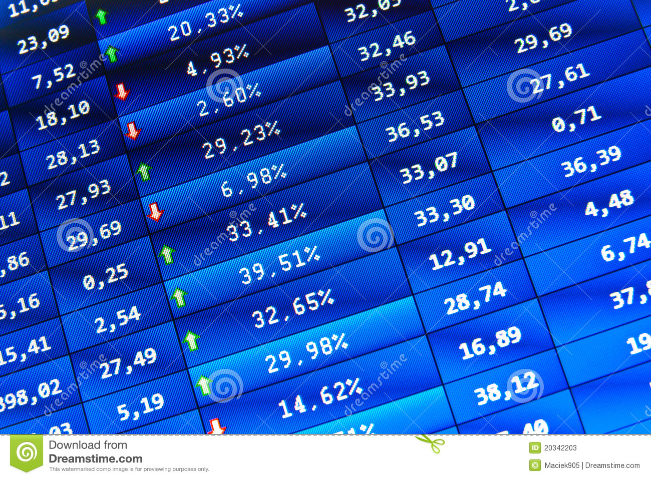 Real Time Stock Quote Stock Quotes At Real Time At The Stock Exchange Stock Image