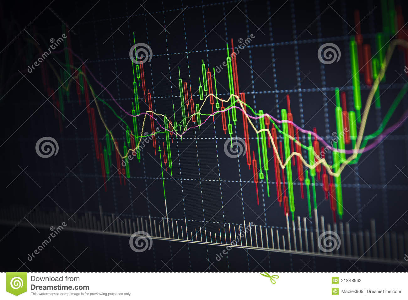 Real Time Stock Quote Stock Quotes At Real Time At The Stock Exchange Stock Photography
