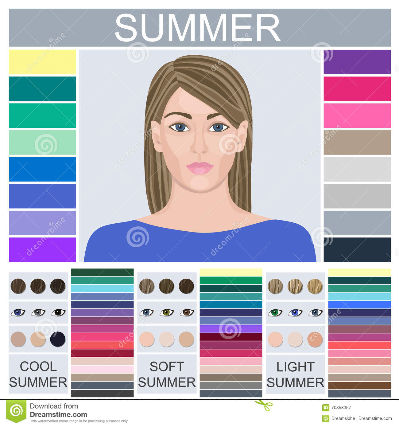 Stock Set Of Three Summer Types Of Female Appearance Face