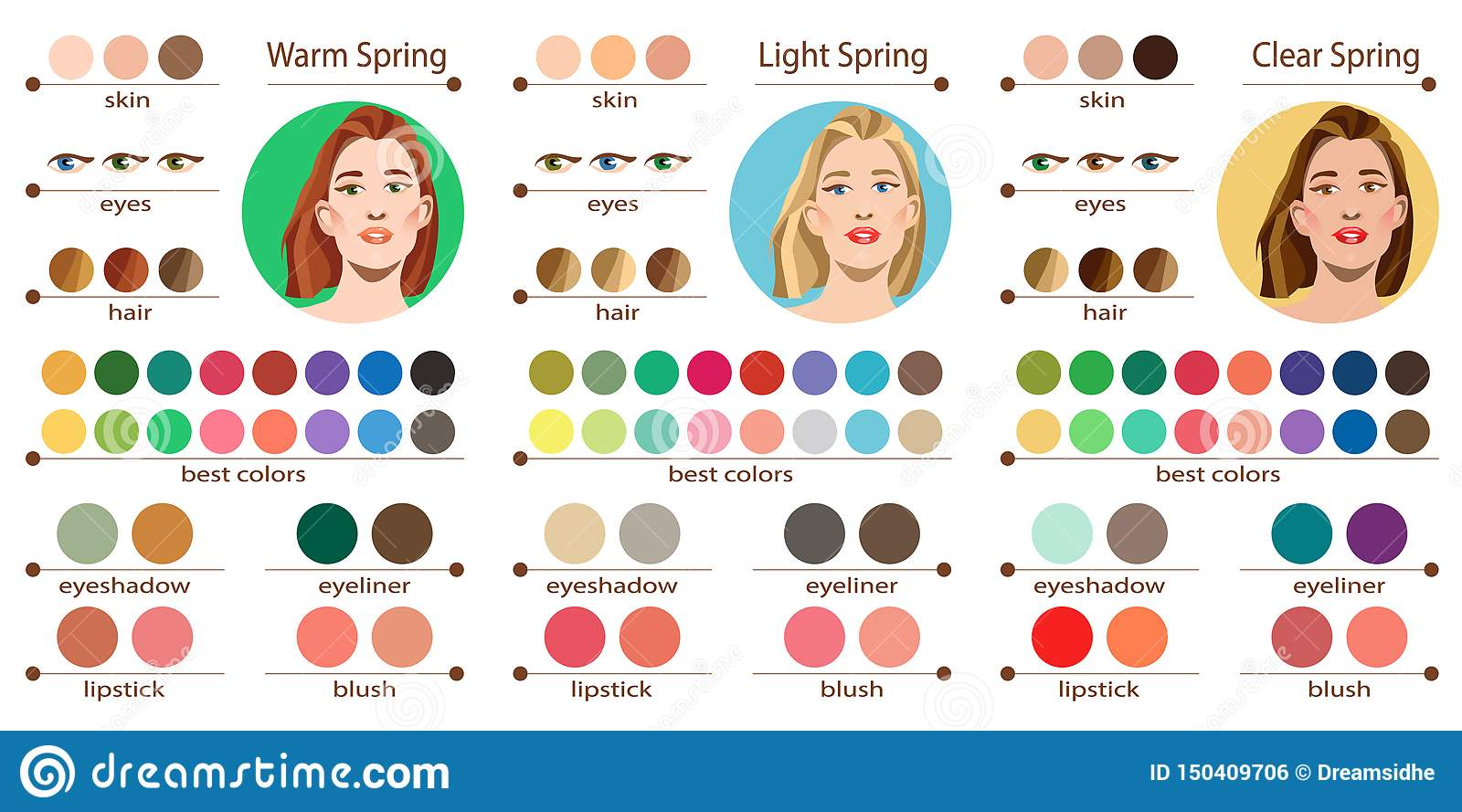 Seasonal Color Analysis Palette For Light Warm And Clear Spring Best Colors For Spring Type Of Female Appearance F Stock Vector Illustration Of Appearance Facial 150409706