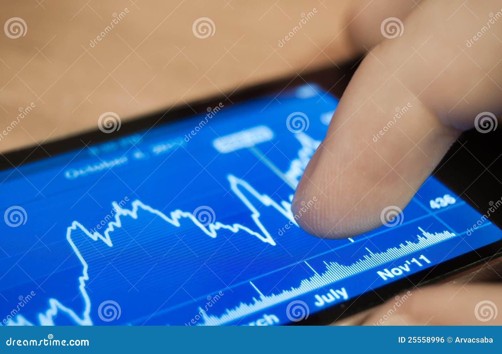 Stocks sur l iPhone