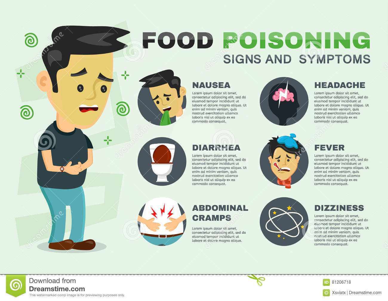 Signs Of Cat Poisoning How Long