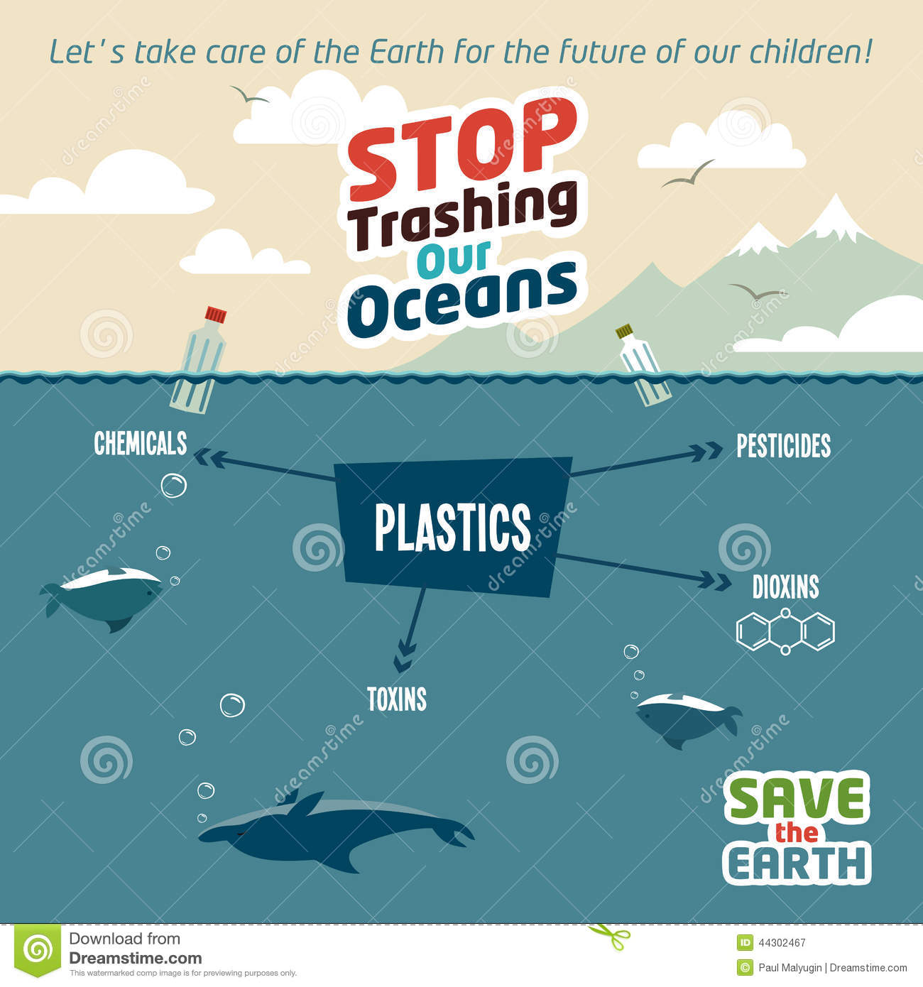 plastic pollution in the ocean essay Plastic debris in the ocean plastic pollution has now become a global concern as plastic debris have reached all the oceans of the world with adverse.