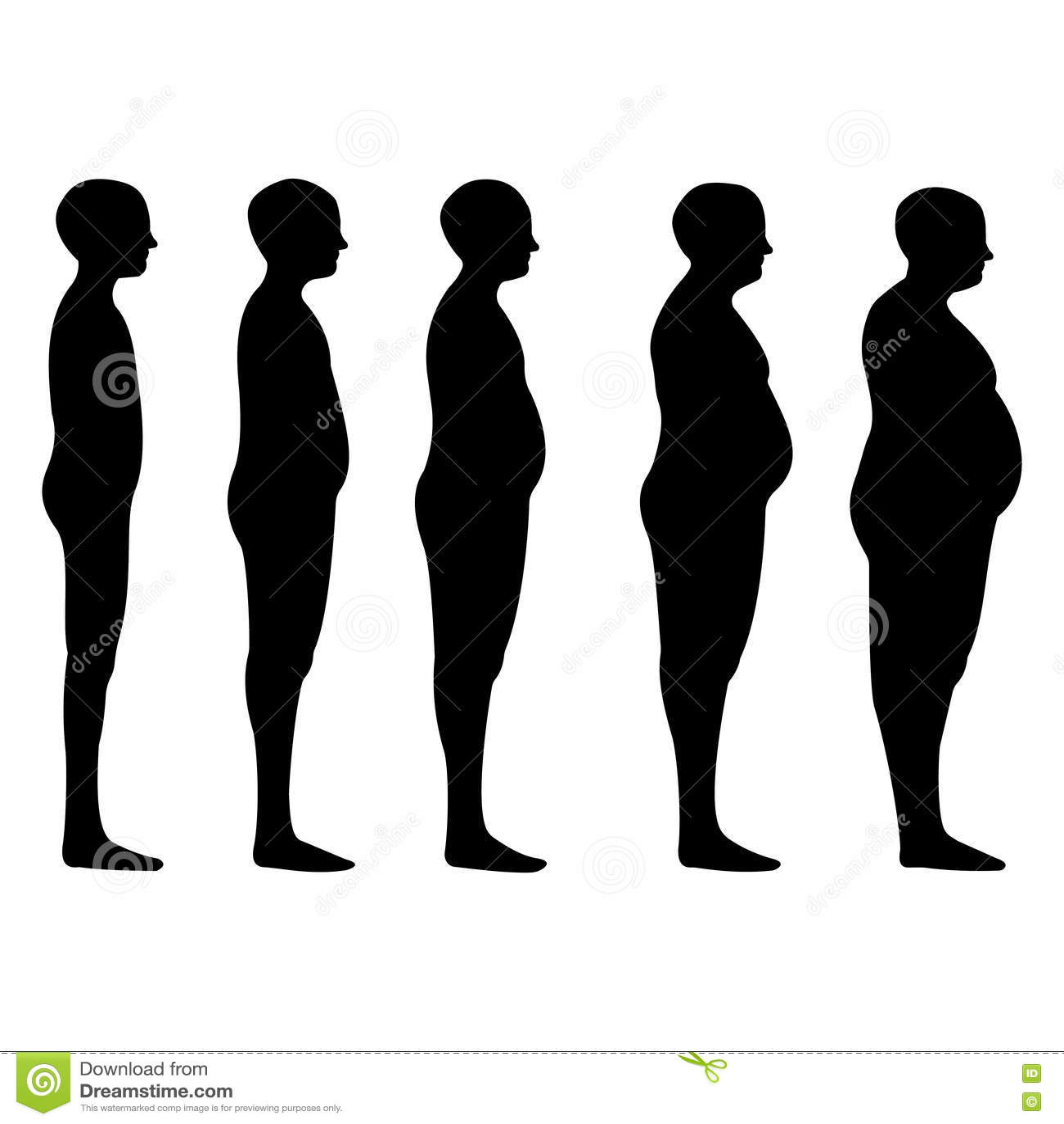 Stopień otyłość sylwetki mężczyzna z różnymi stopniami otyłość, od chudy gęsty, pojęcia dieta i zmniejszać exce,