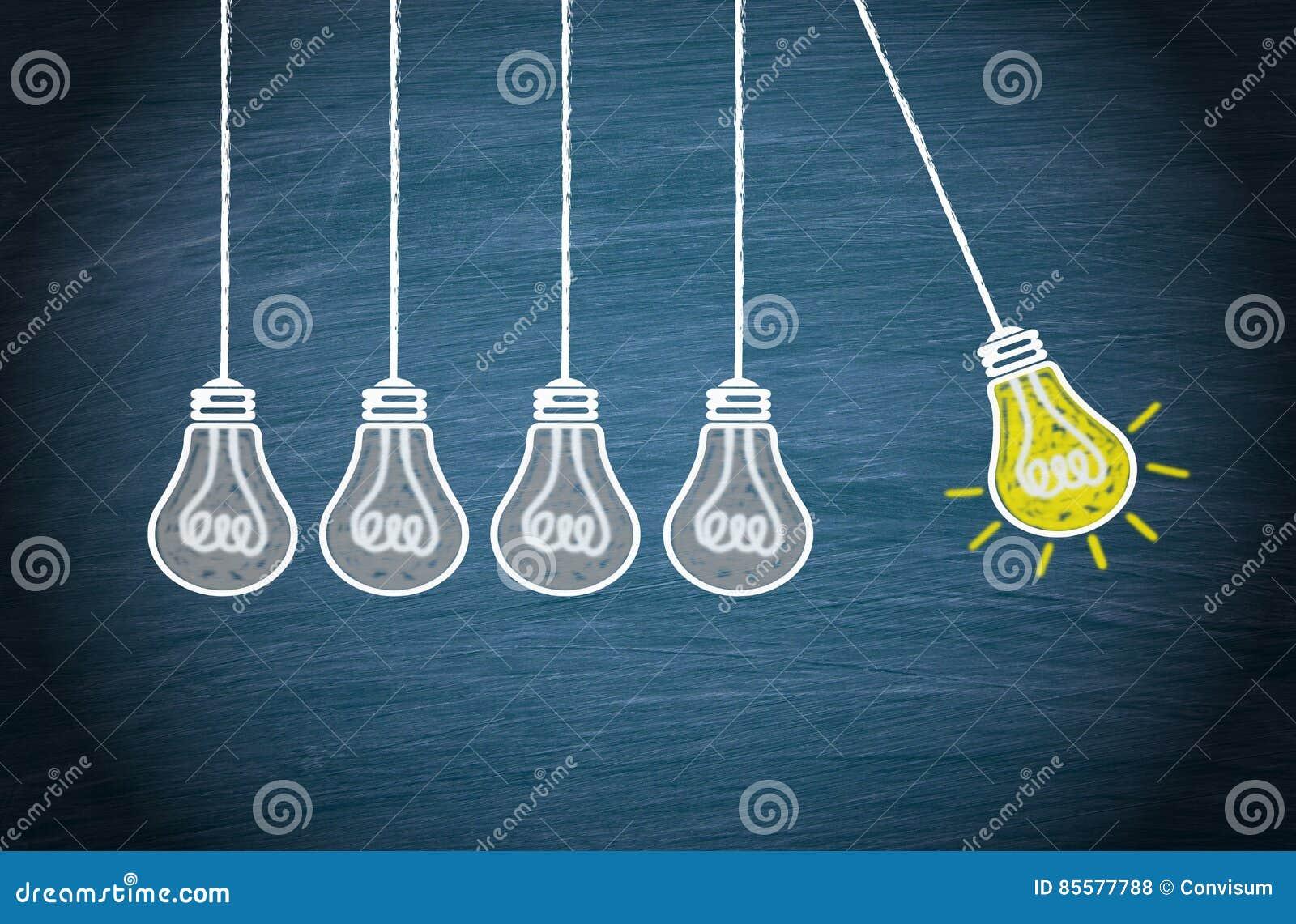 Stor idé och innovationbegrepp