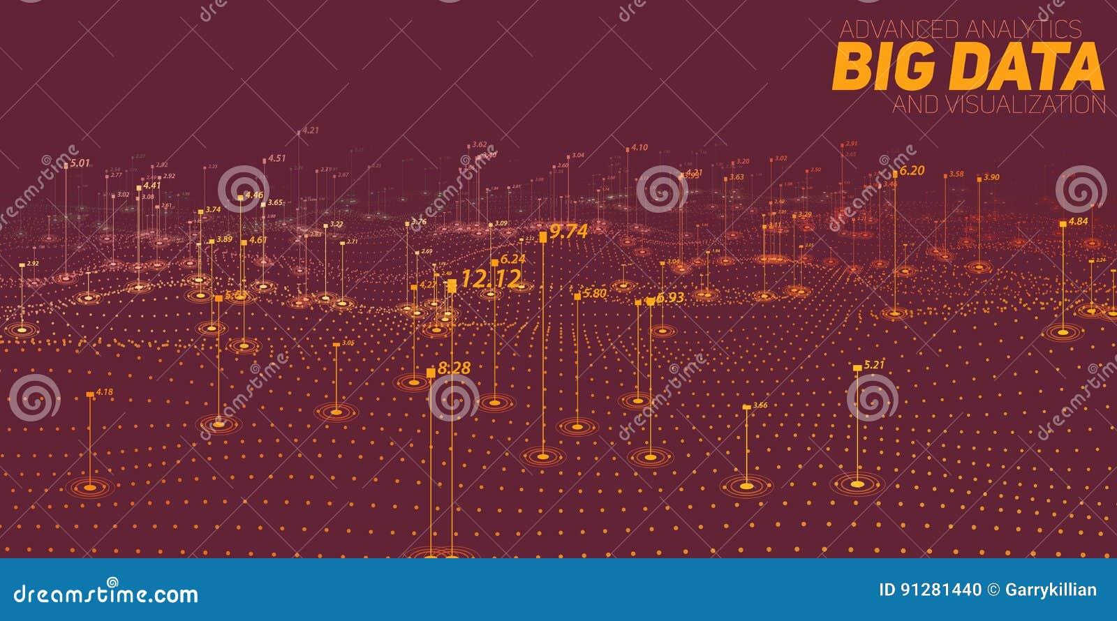 Stor visualization för databrunttäppa Futuristiskt infographic Estetisk design för information Visuell datakomplexitet