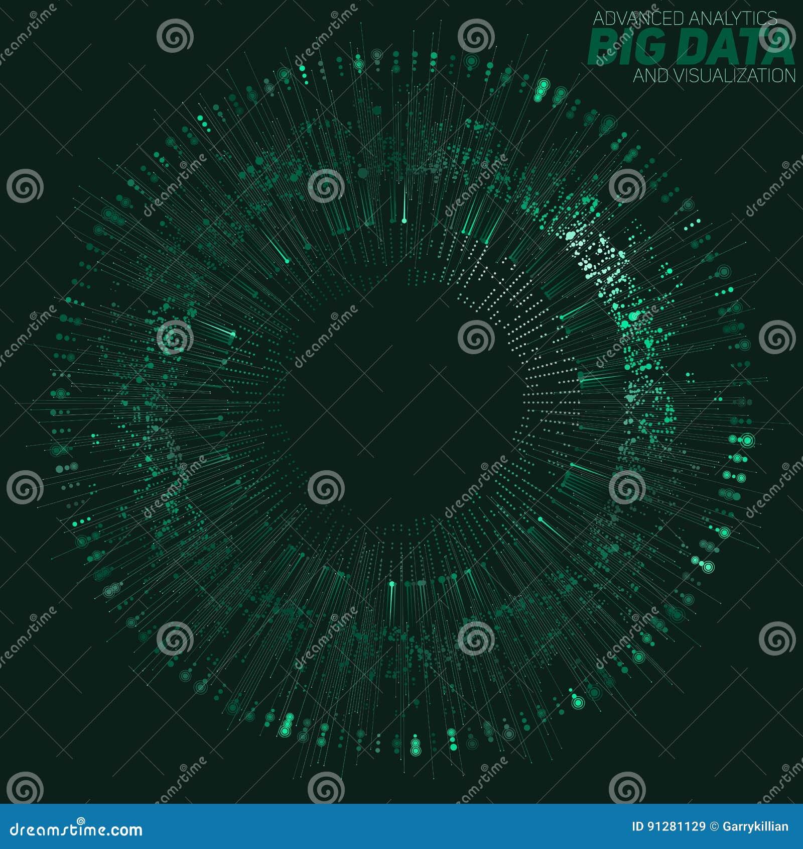 Stor visualization för datacirkulärgräsplan Futuristiskt infographic Estetisk design för information Visuell datakomplexitet