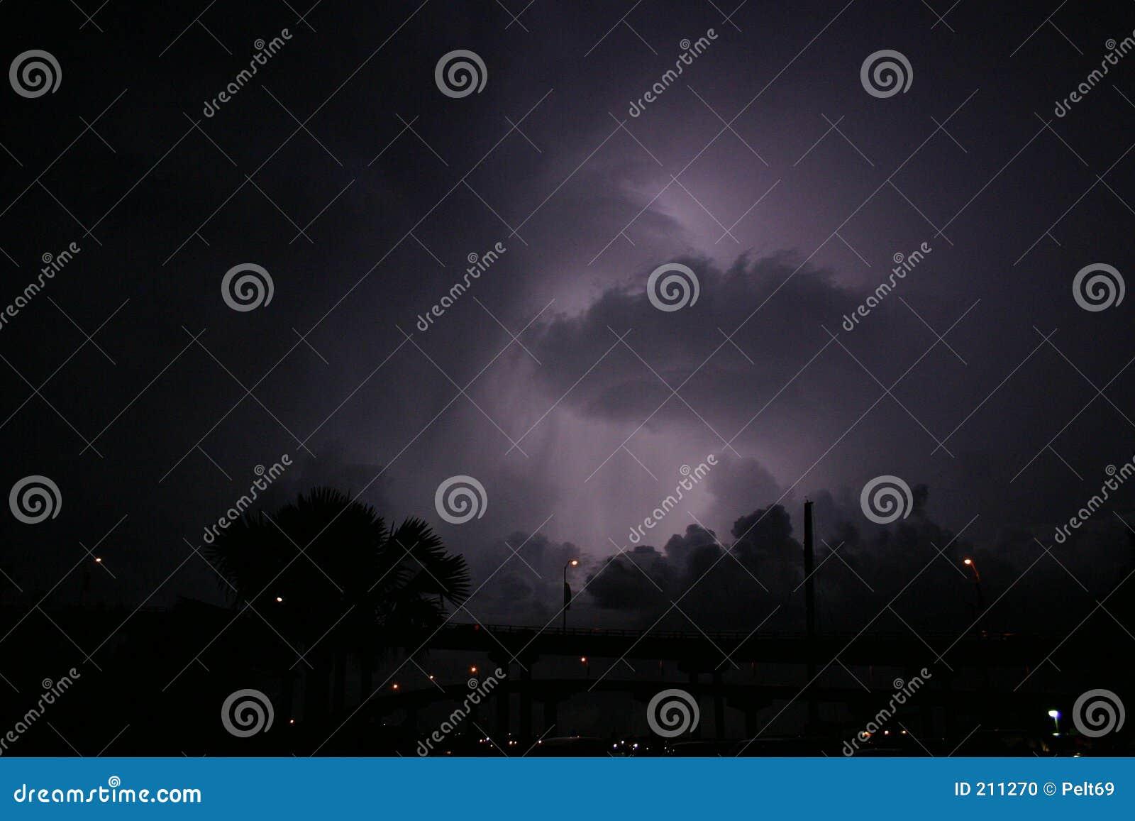 Stormigt väder