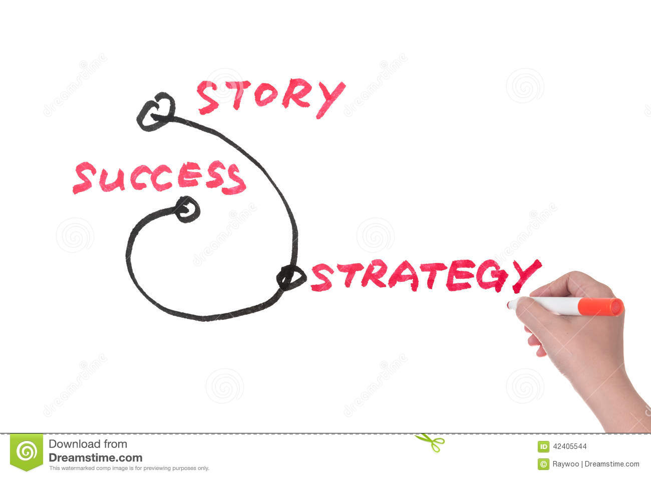 From story to success