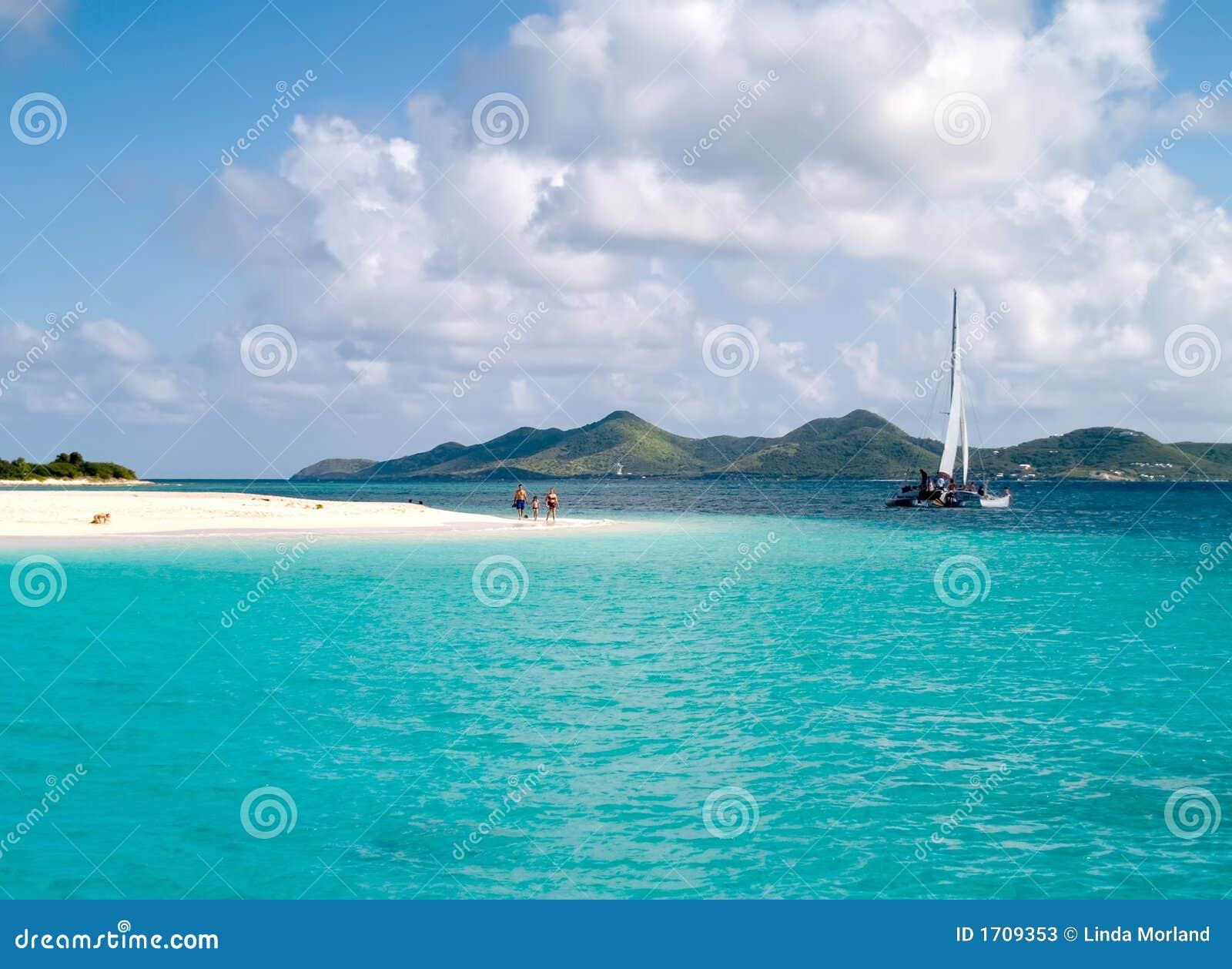 Strandfamiljsegelbåt