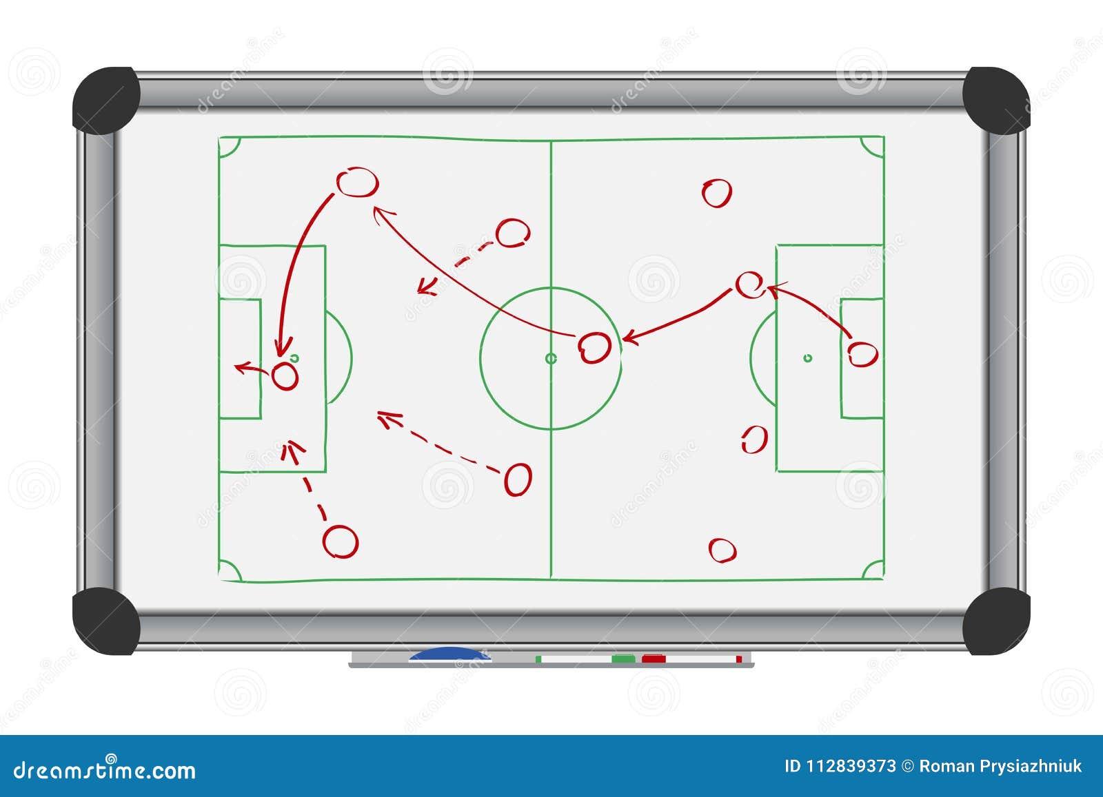 Strategia del gioco di calcio sulla lavagna Disegnando con il piano tattico di calcio sul bordo dell indicatore Vettore