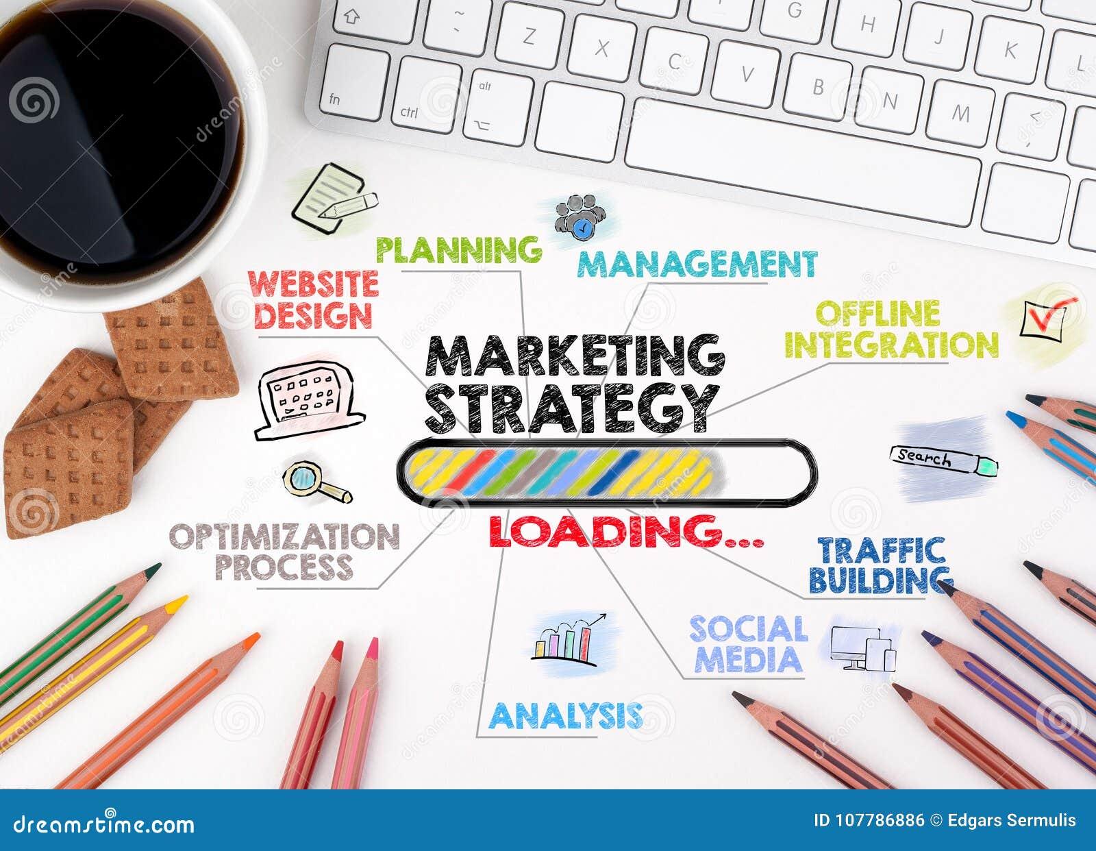 Strategia marketingowa, Biznesowy pojęcie Mapa z słowami kluczowymi i ikonami target1166_0_ biznesmena biurka biurowy sieci biel