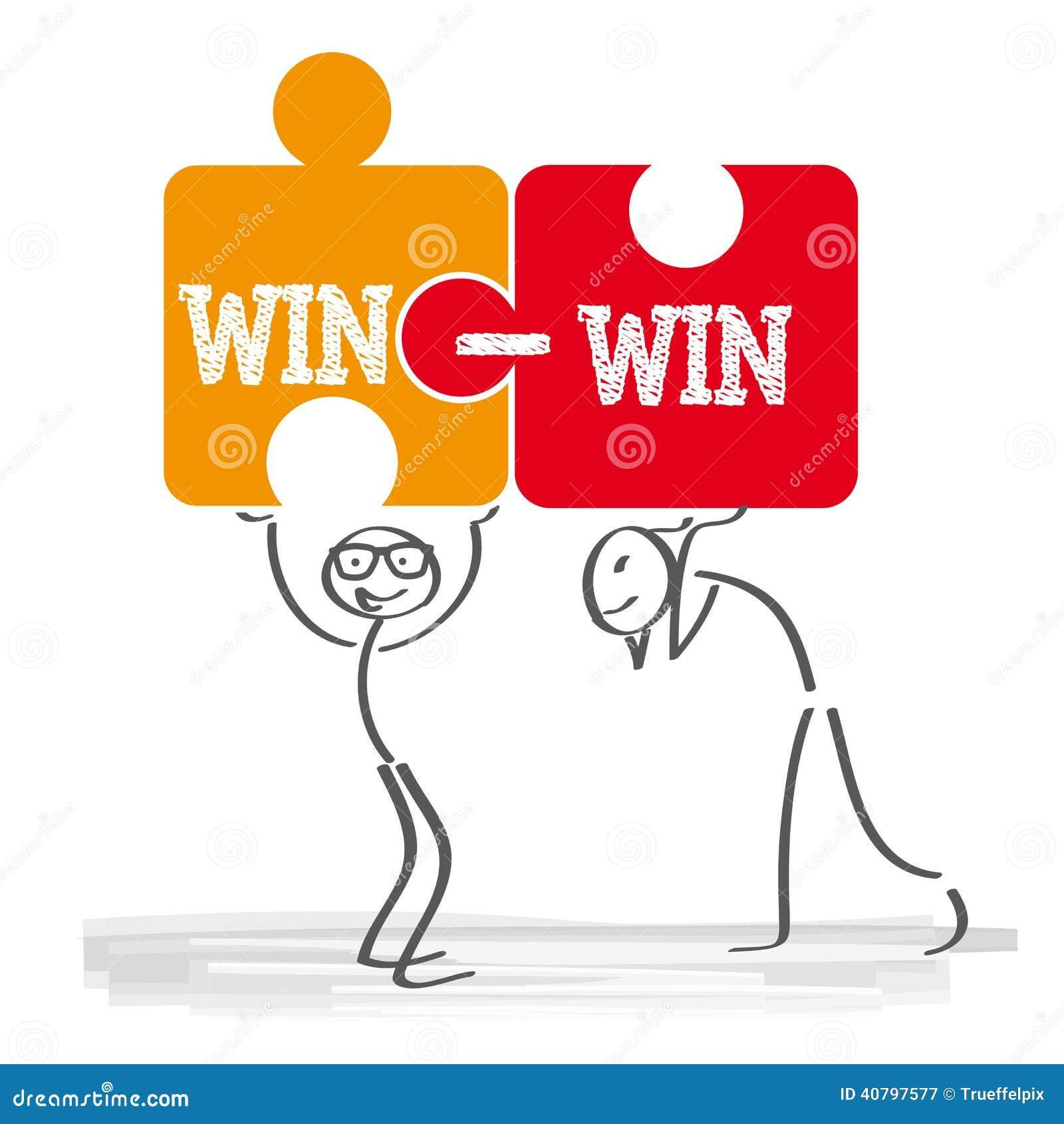 Strategie mit Gewinn für beide Parteien
