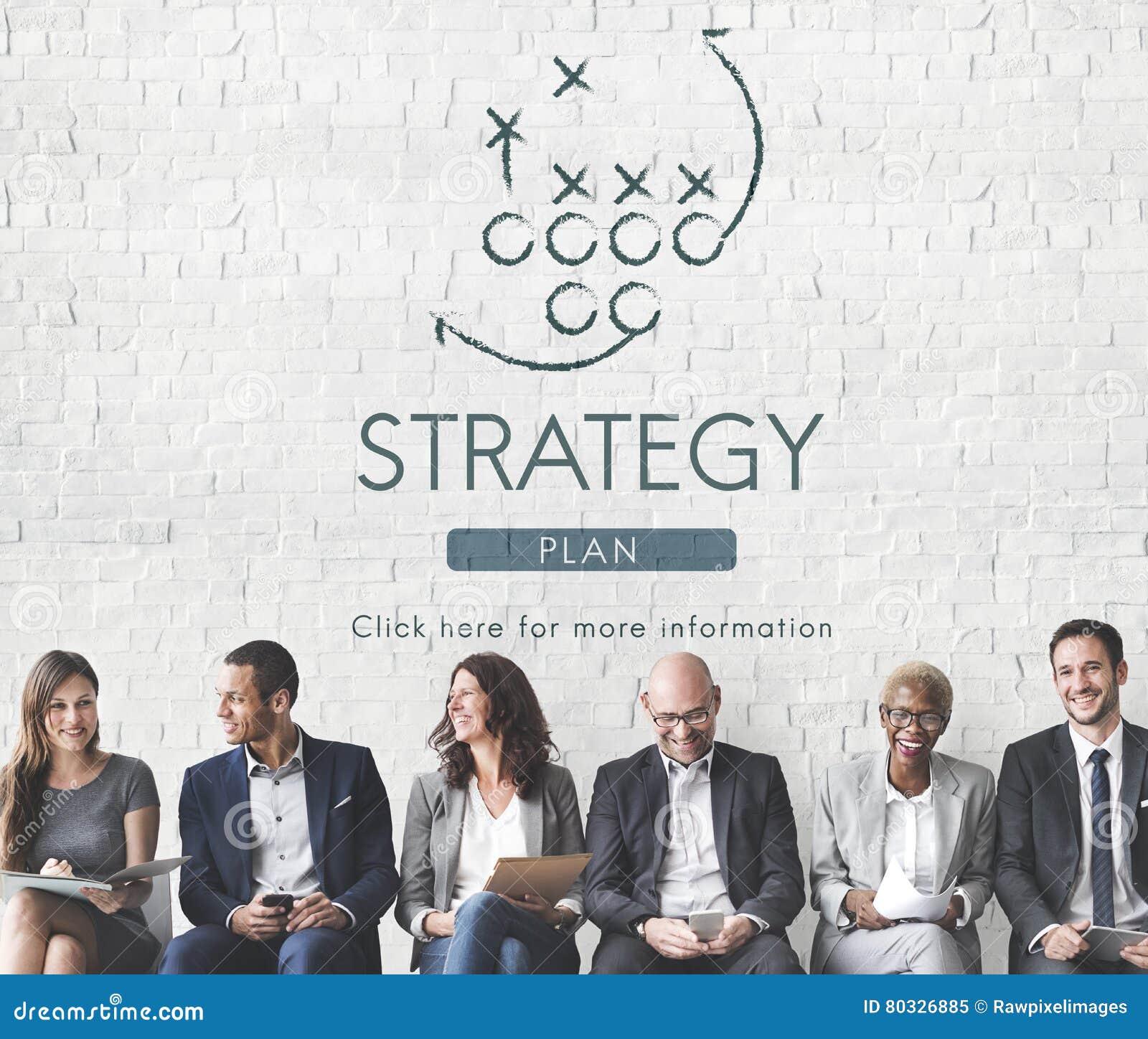 Strategy Analytics-Tactiekdoelstellingen die Concept plannen