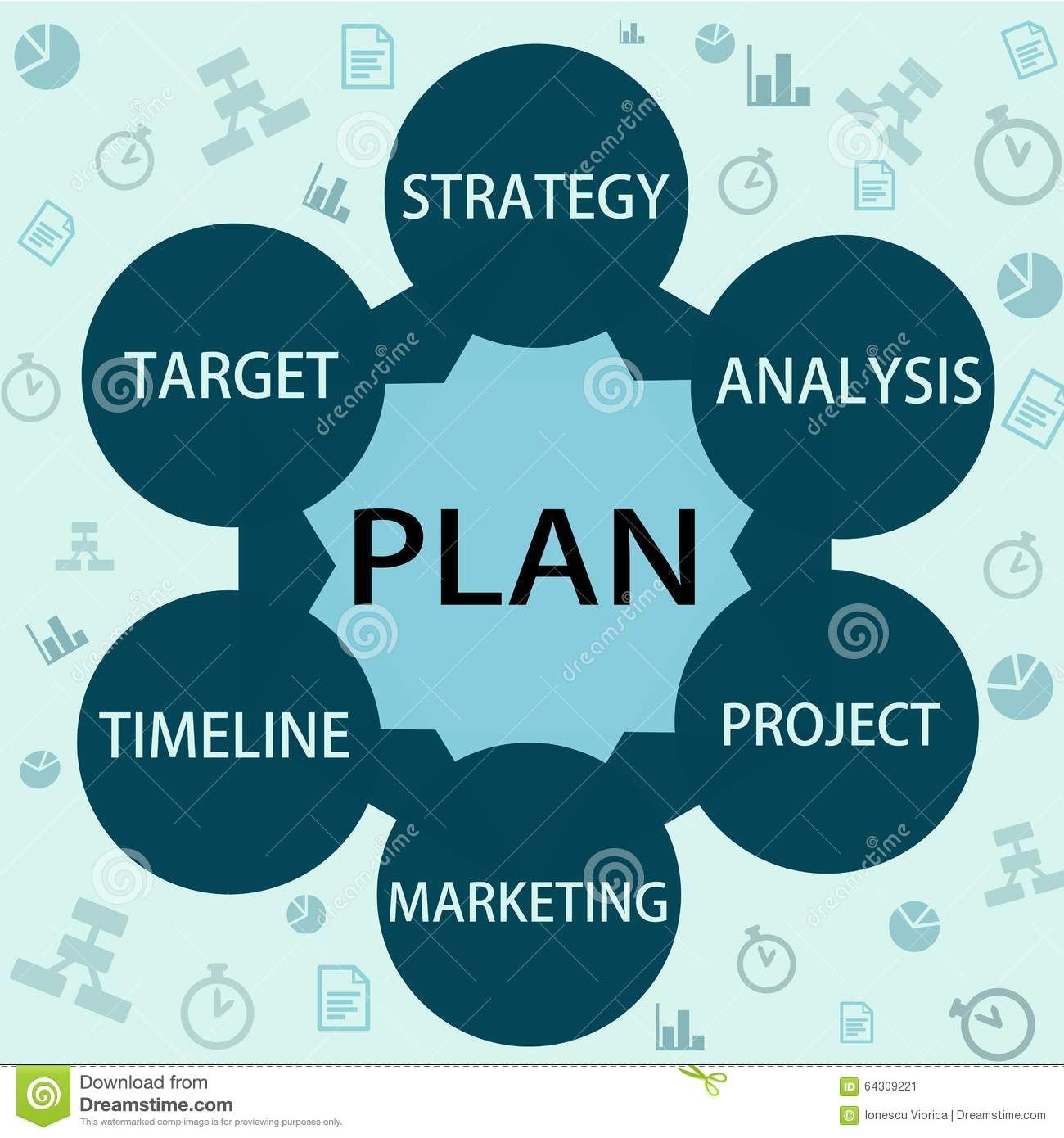 Development business plan