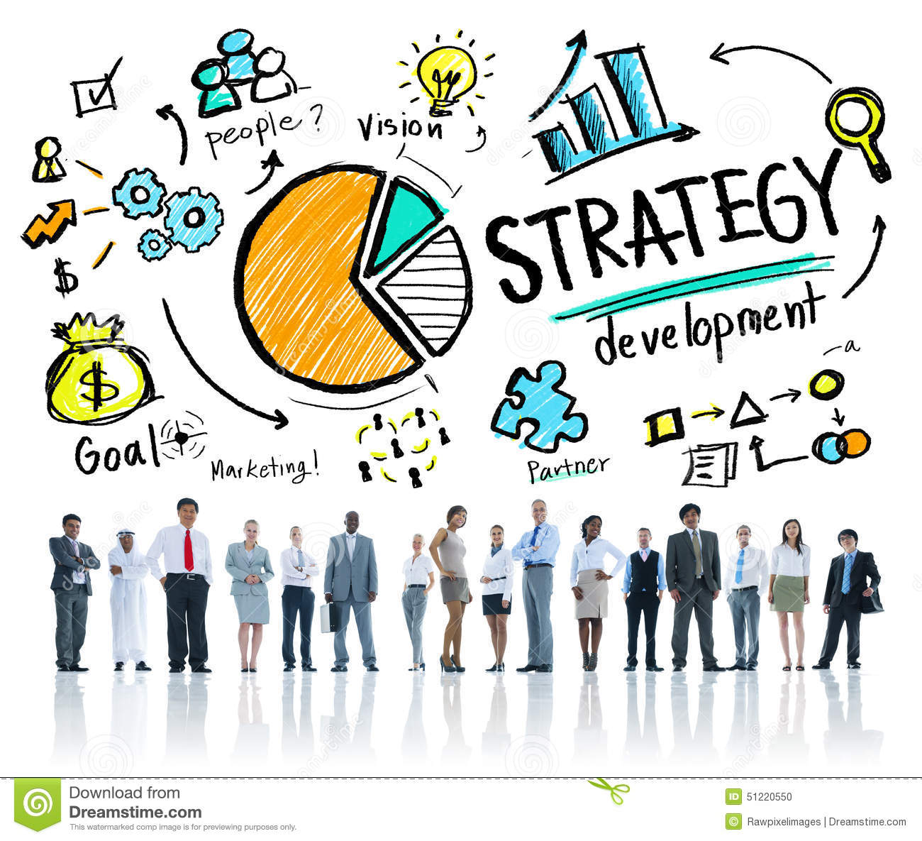 development of marketing strategy Most organizations has a marketing division responsible for marketing strategy, advertising, researching, promoting, conducting customer surveys, branding, public.