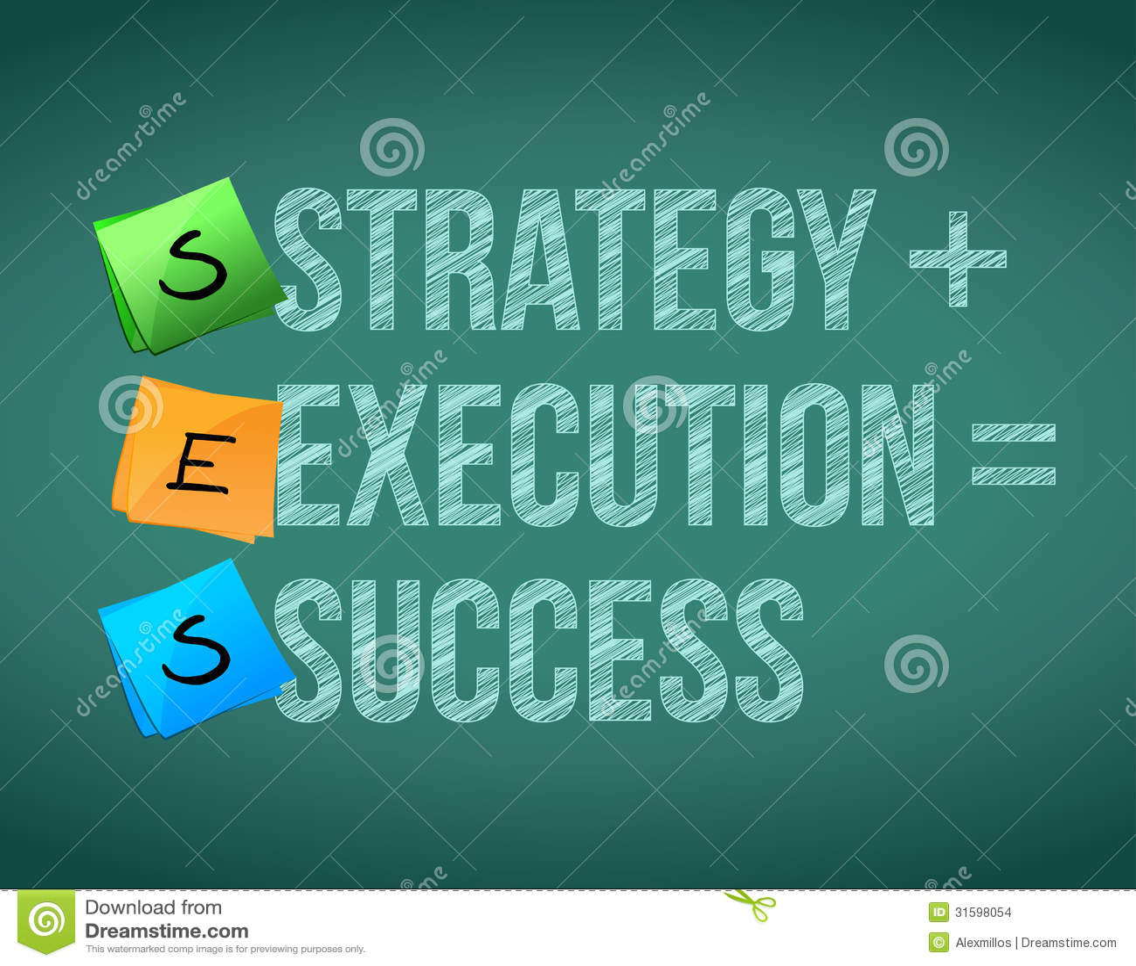 Essentials Guide to Strategic Planning