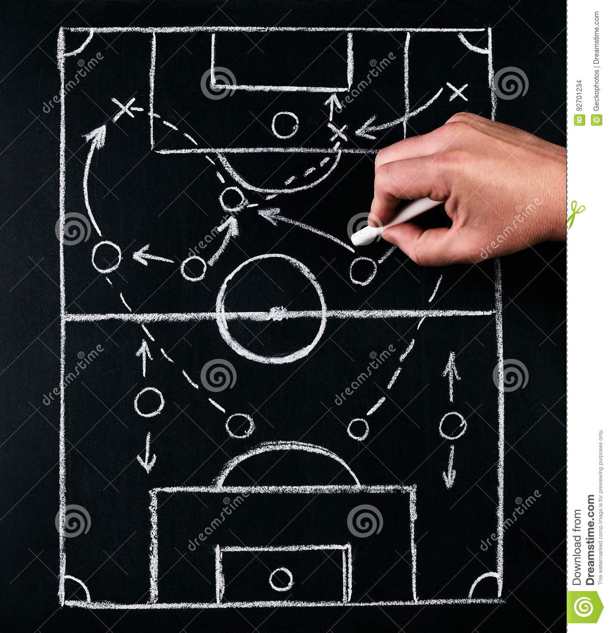 strategy of football or soccer play tactics  drawn by chalk on the chalk board with a football
