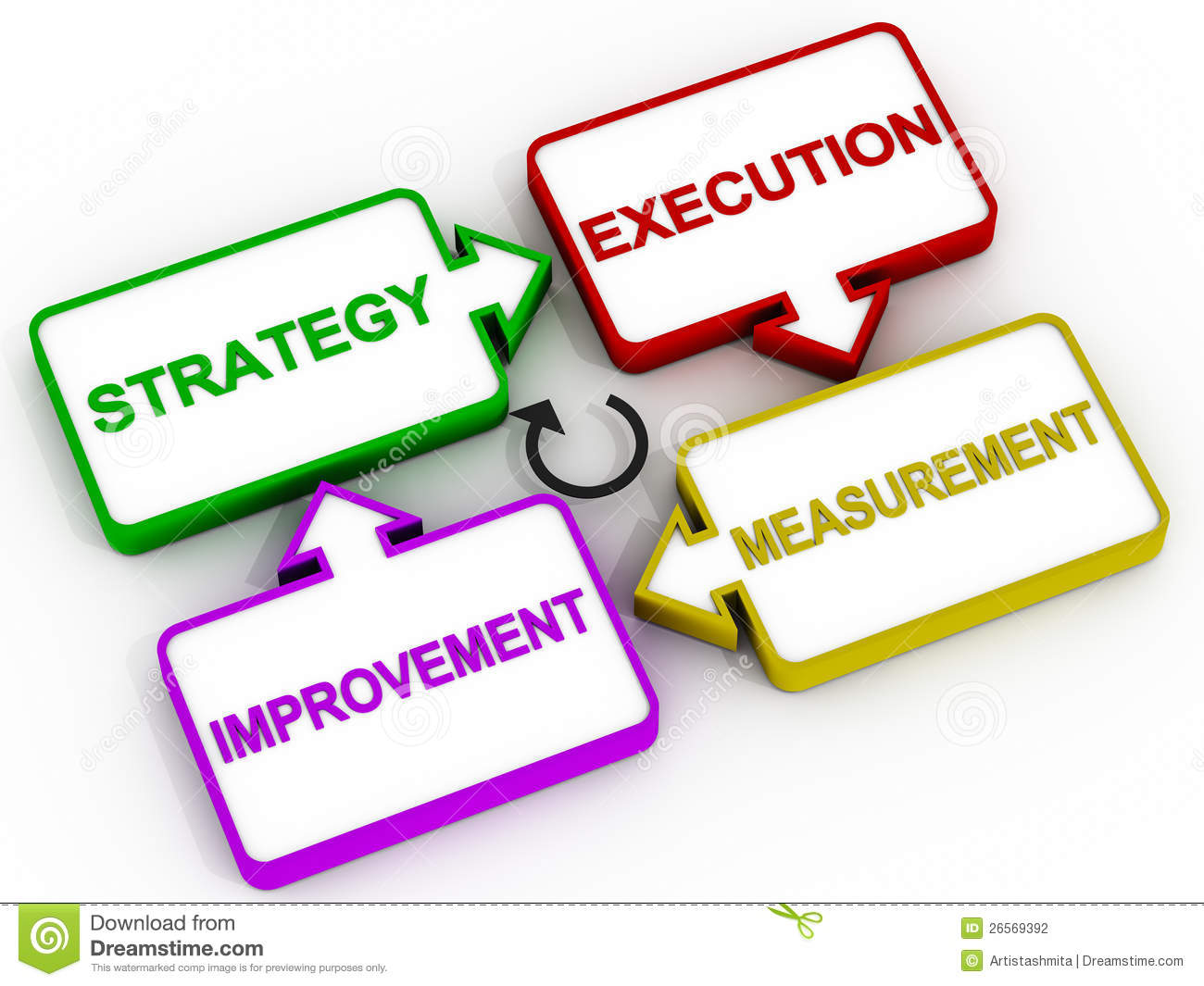 Magnificent Continuous Improvement Strategy 1300 x 1065 · 138 kB · jpeg