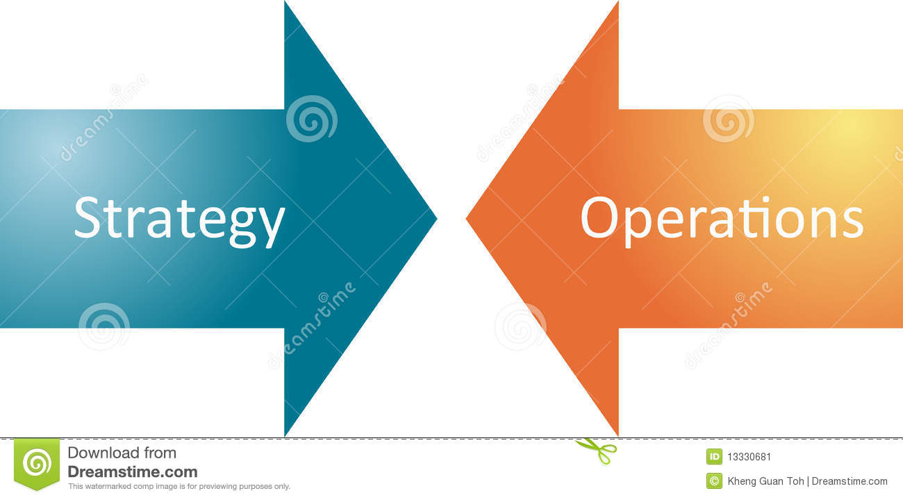 operations strategy Operations strategy1/27 how operations strategy fits the operations management philosophy operations as a competitive weapon ope.