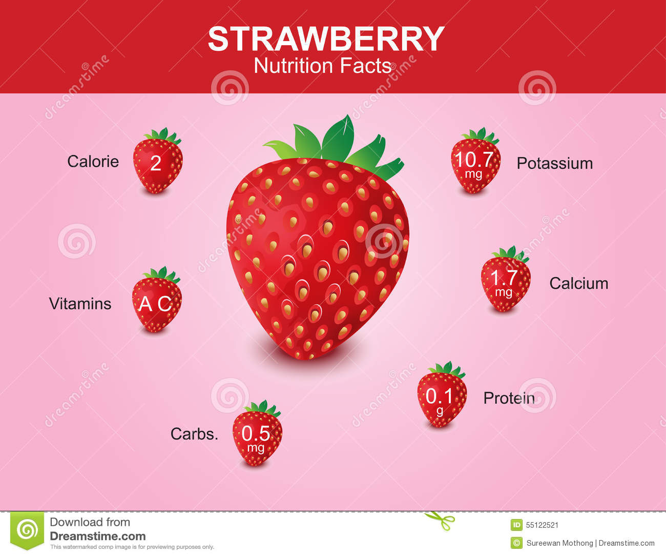 Strawberry Nutrition Facts Strawberry Fruit With