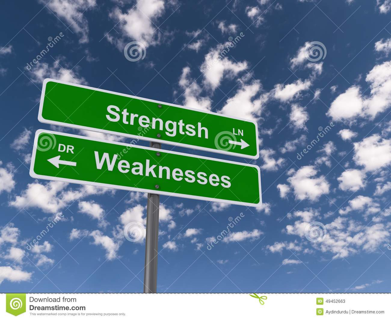 Strengths And Weaknesses Stock Illustration Image 49452663