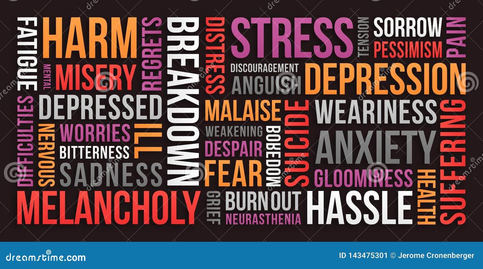 Stres, depresja, niepok?j - s?owo chmura