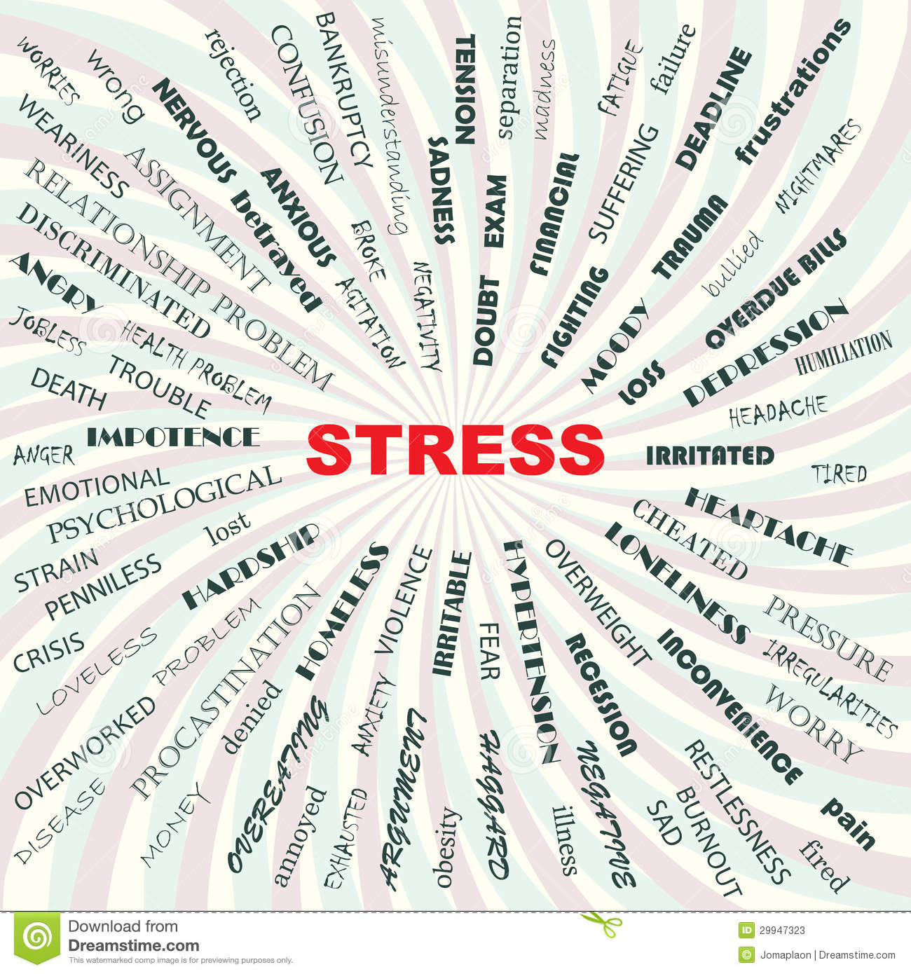 the impact stress creates upon the High levels or chronic stress can: affect decision-making, creating impulsivity  increase our likelihood of making mistakes cause us to ignore cues interfere  with.