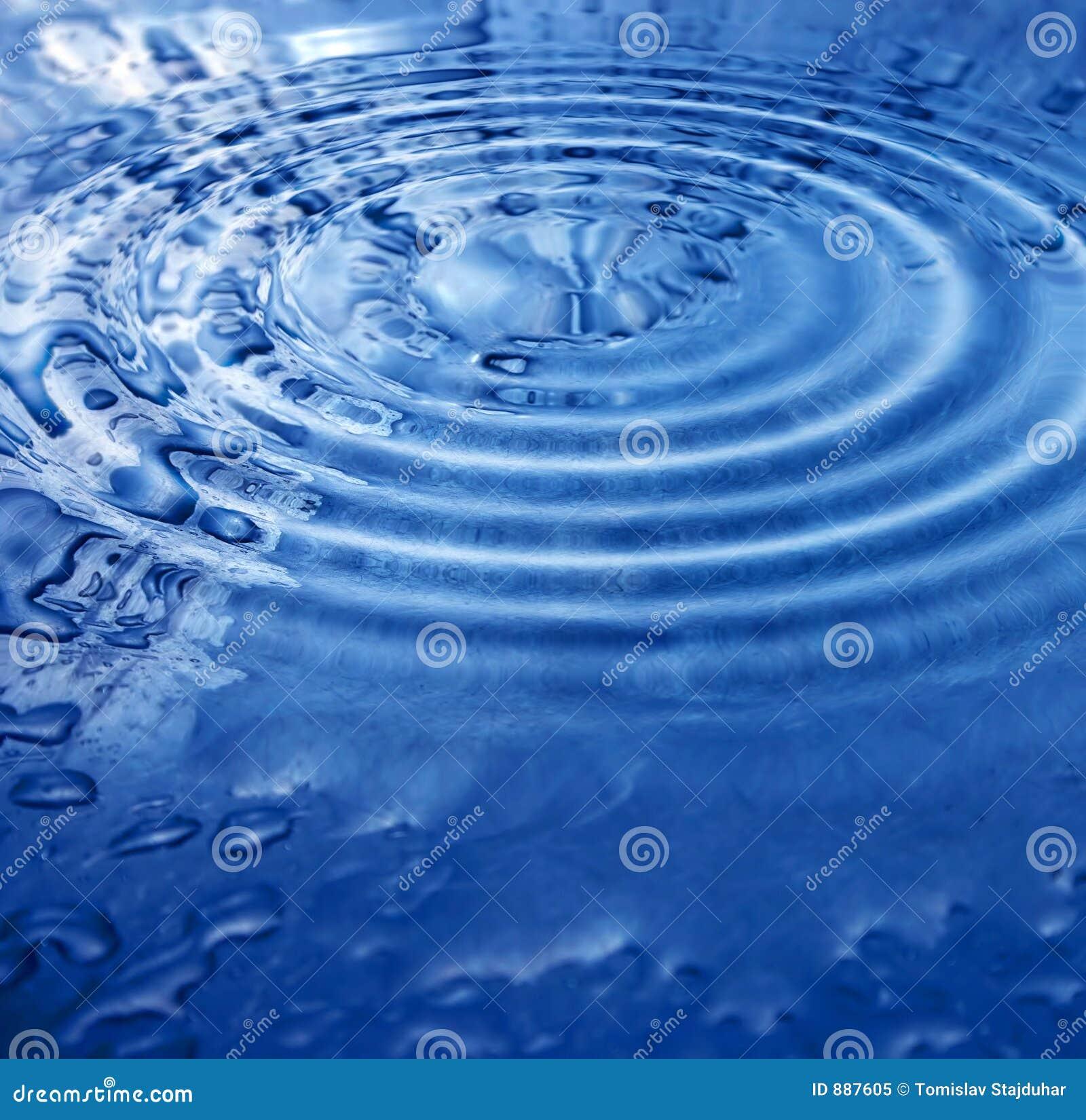 Streszczenie wody
