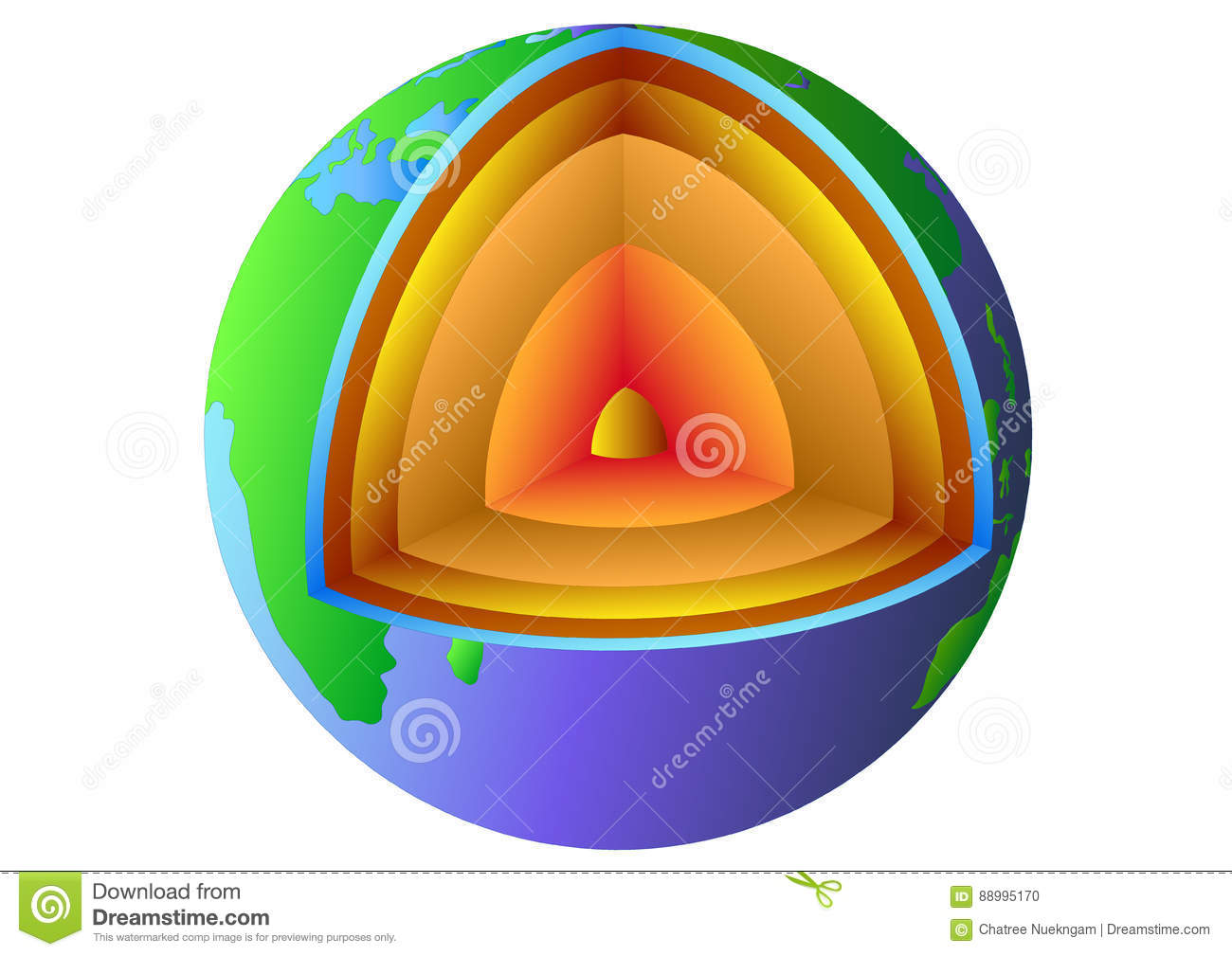 Structure of the earthdiagram stock vector illustration of structure of the earthdiagram pooptronica Images