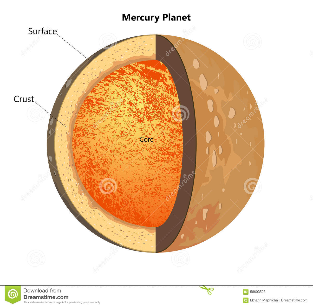diagram of mercury planet drawing - photo #46