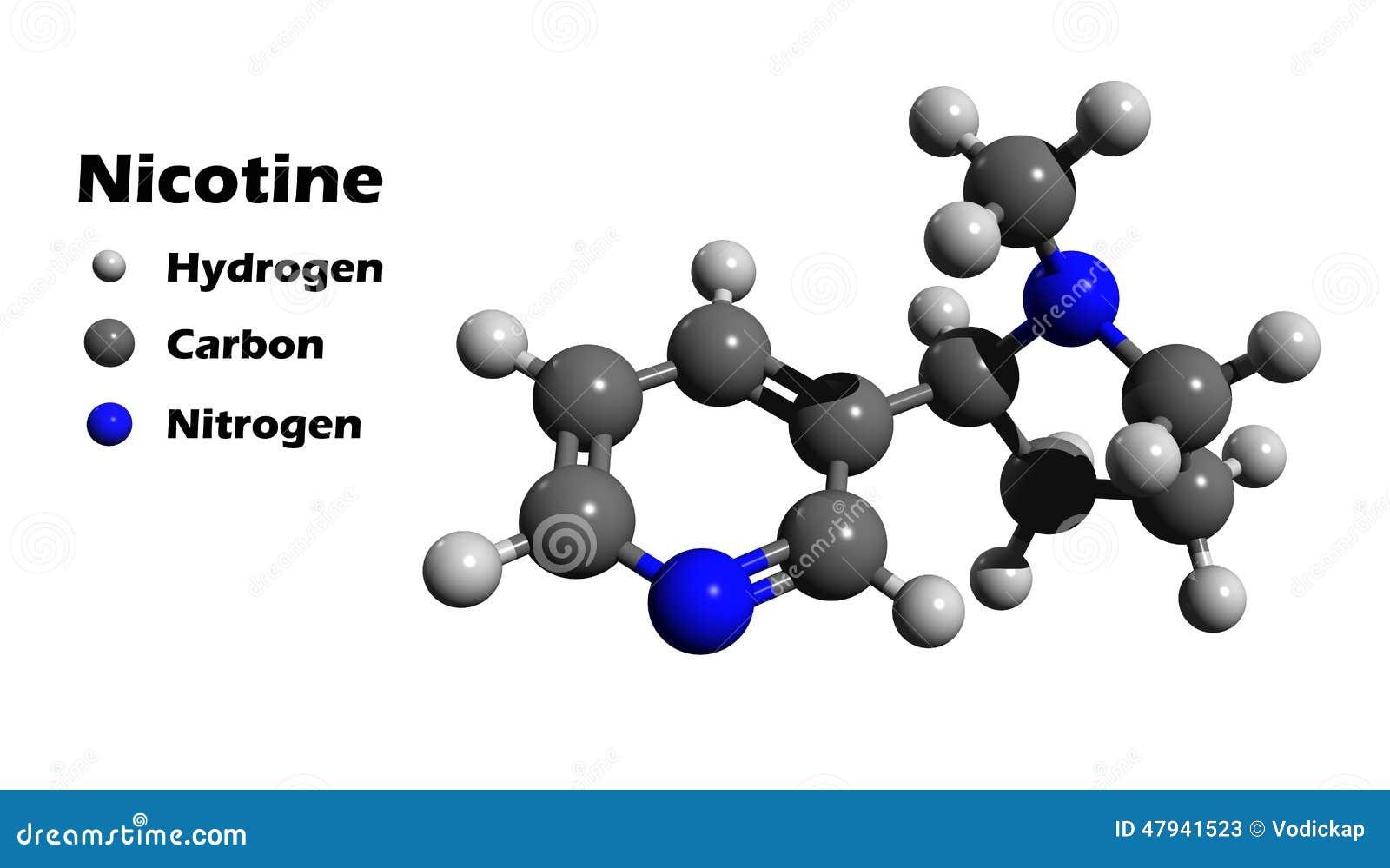 Struktur för nikotin 3D