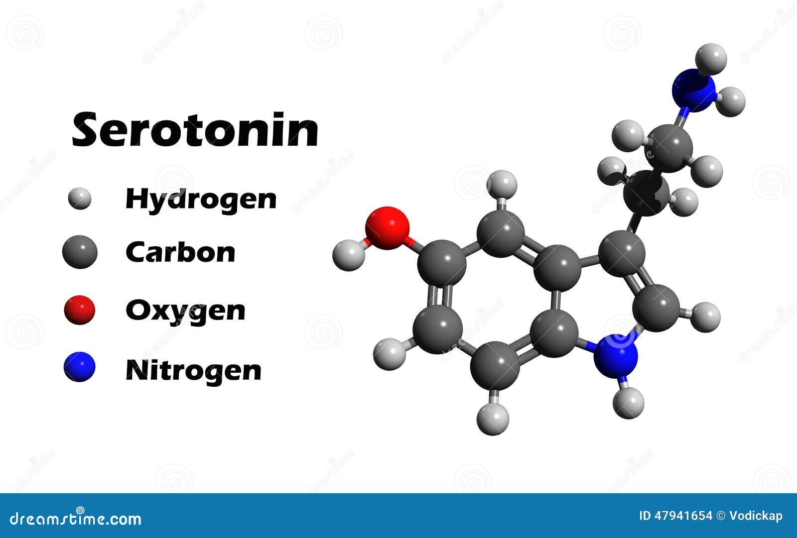 Struktur för Serotonin 3D