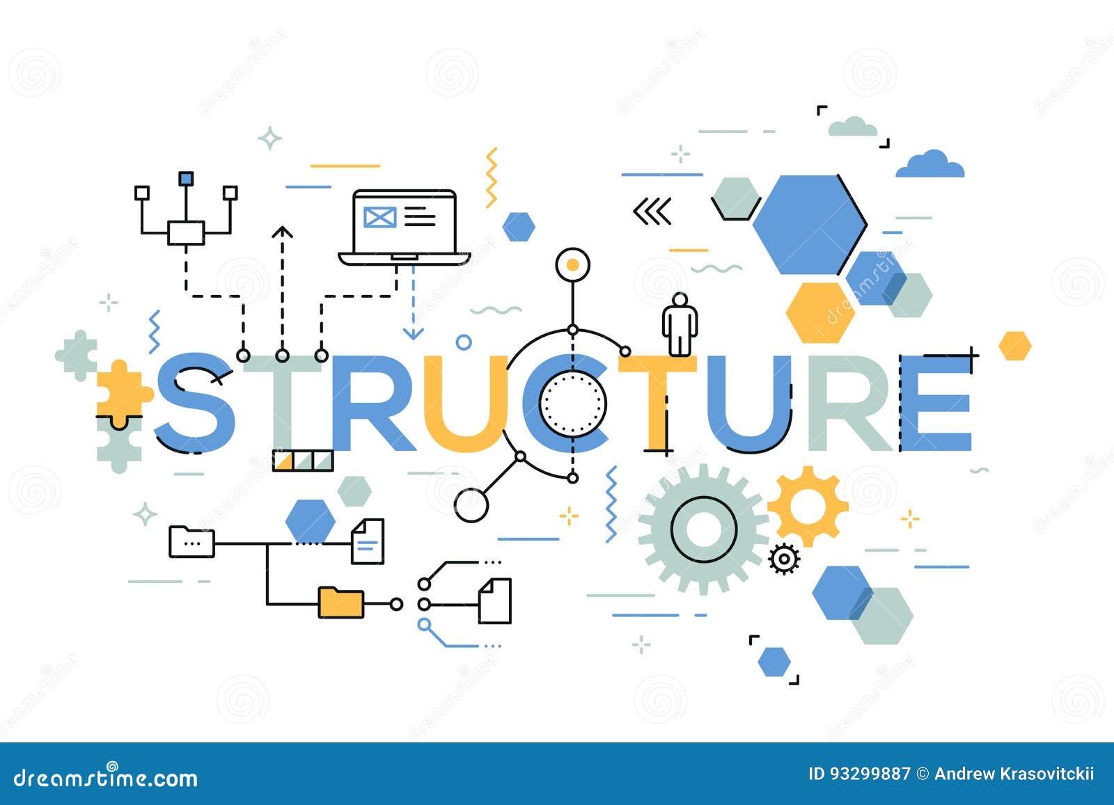 Strukturelle Organisation des Geschäftsprozesses, Struktur vereinbarend und planen Konzept