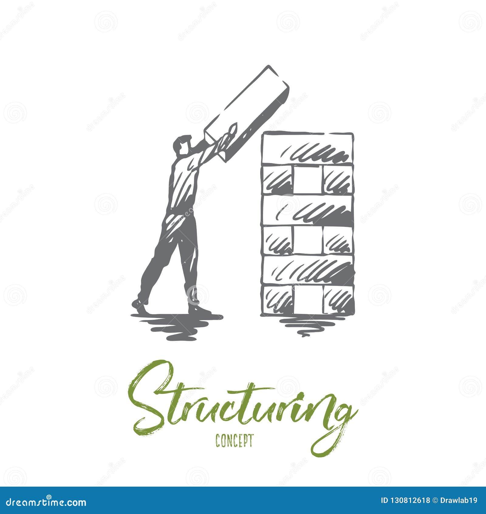 Strukturierung, Element, Organisation, Unternehmenskonzept Hand gezeichneter lokalisierter Vektor