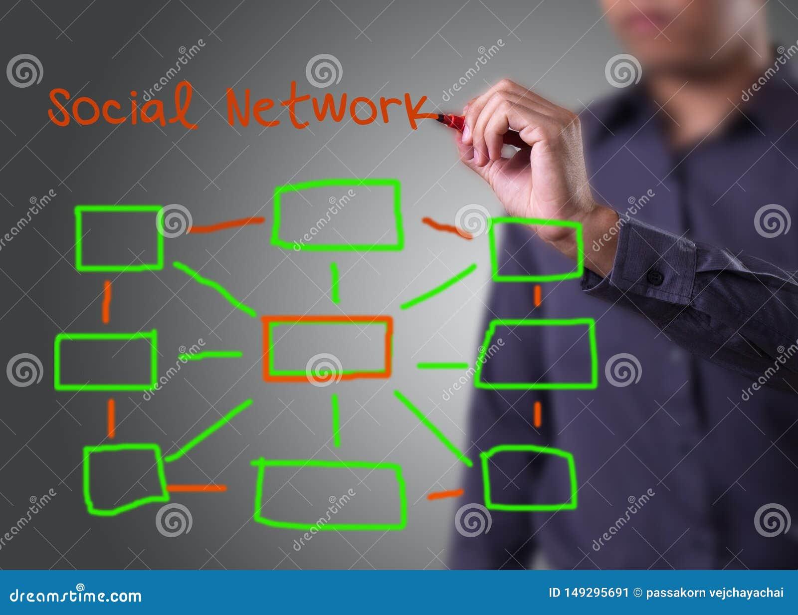 Struttura di rete sociale del disegno in una lavagna