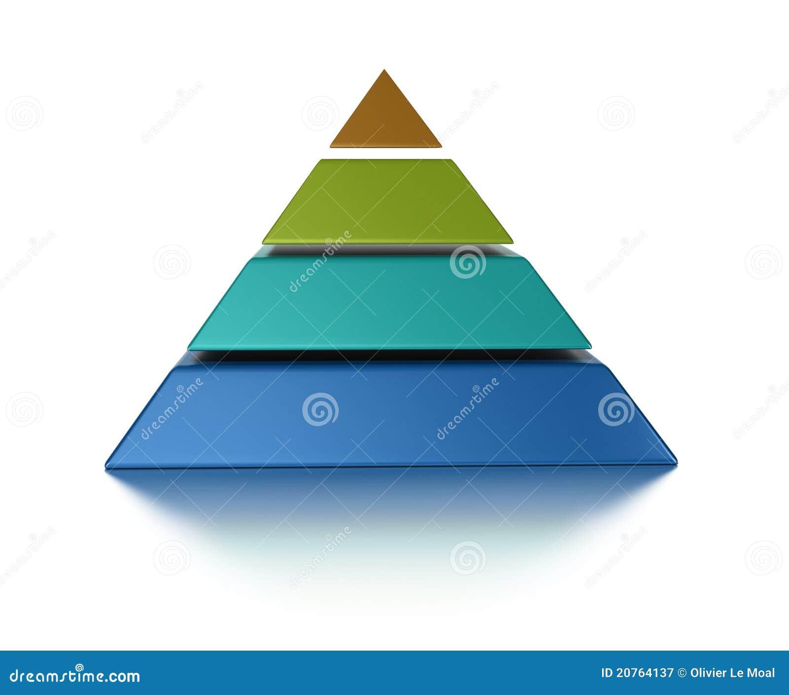 Stufen der Pyramide 4