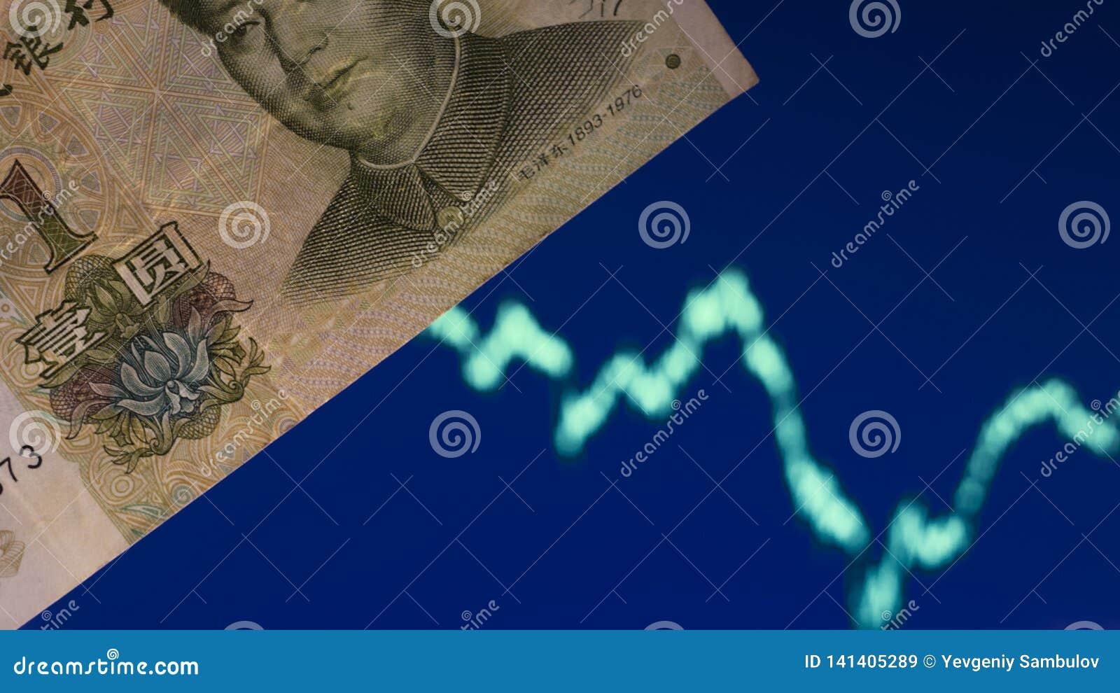 Subida o caída de Yuan Análisis del yuan de los pares de la moneda al dólar Divisas trading crisis depreciación Juego en la bolsa