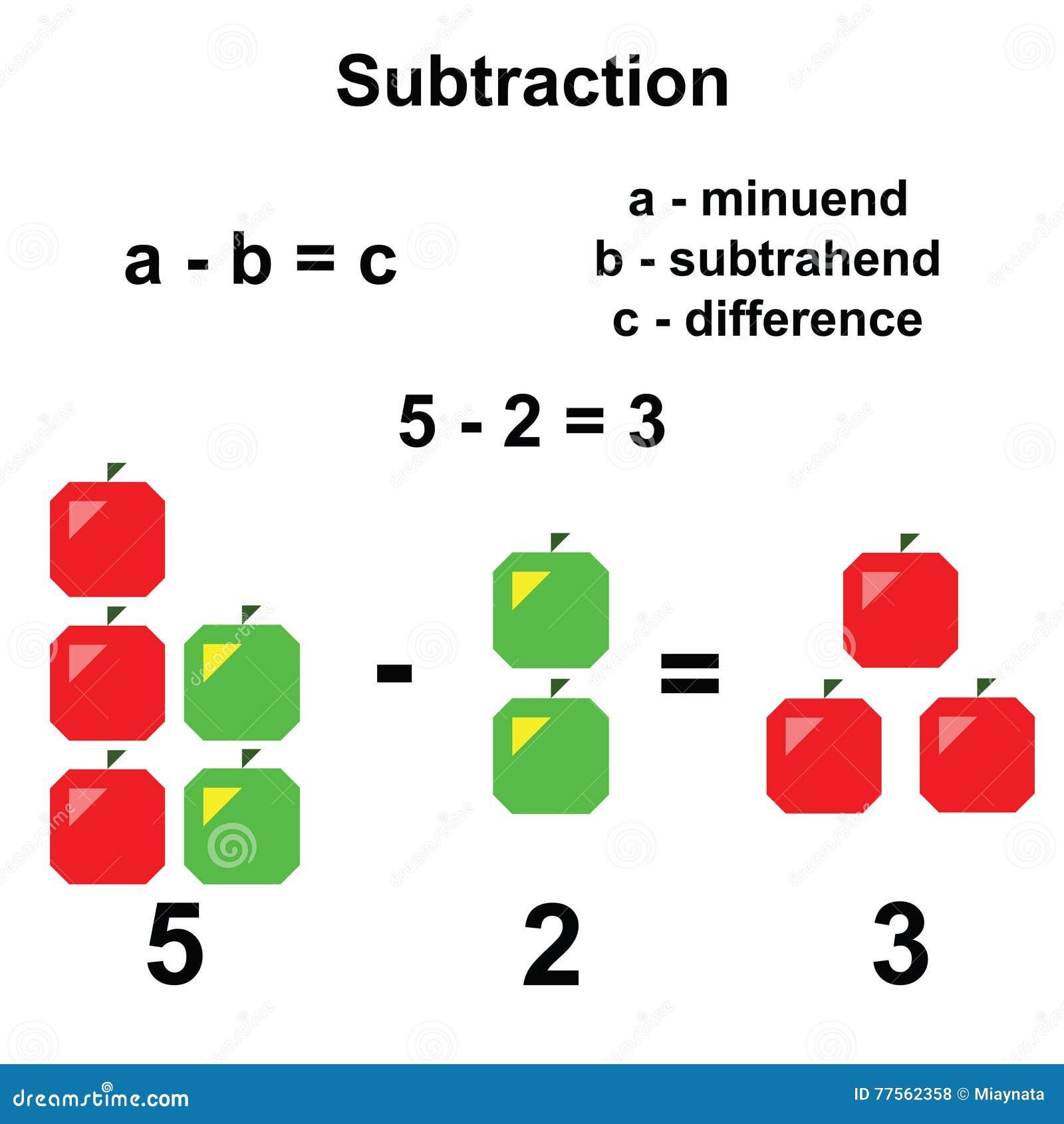 Subtraction in mathematics stock vector. Illustration of ...