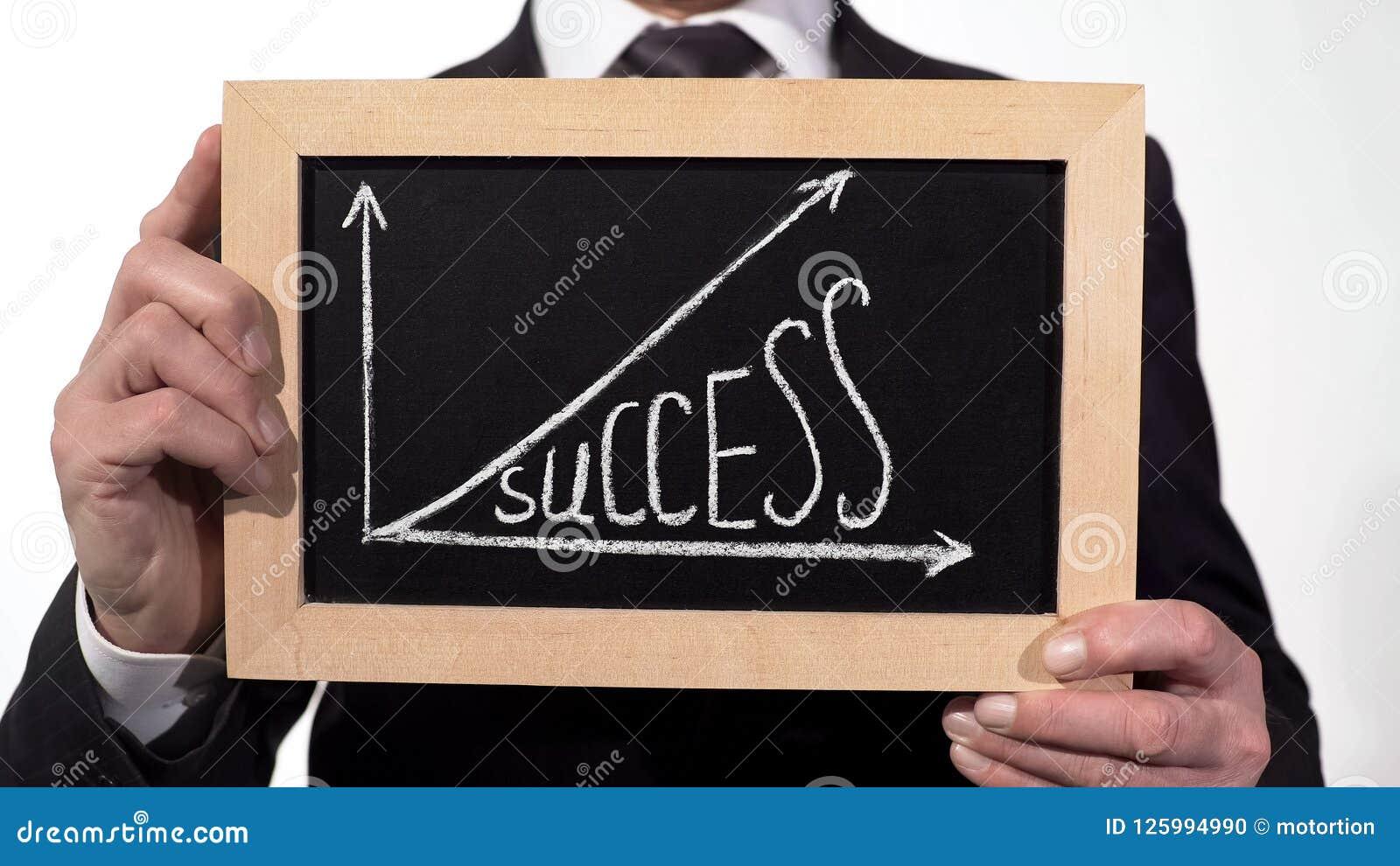 Succès vers le haut du graphique de flèche tracé sur le tableau noir dans des mains d homme d affaires, motivation