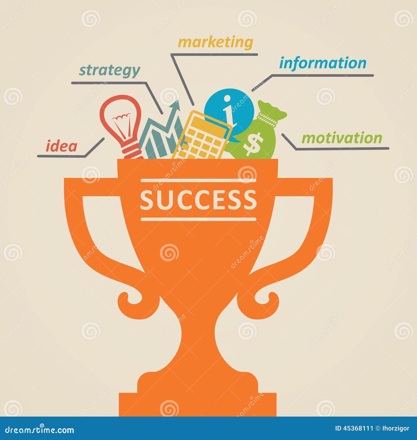 Succes Concept d affaires