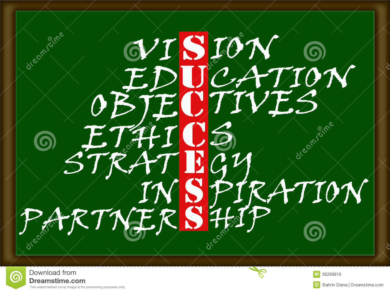 Success Chart Royalty Free Stock Image - Image: 36299816 The Word Succeed