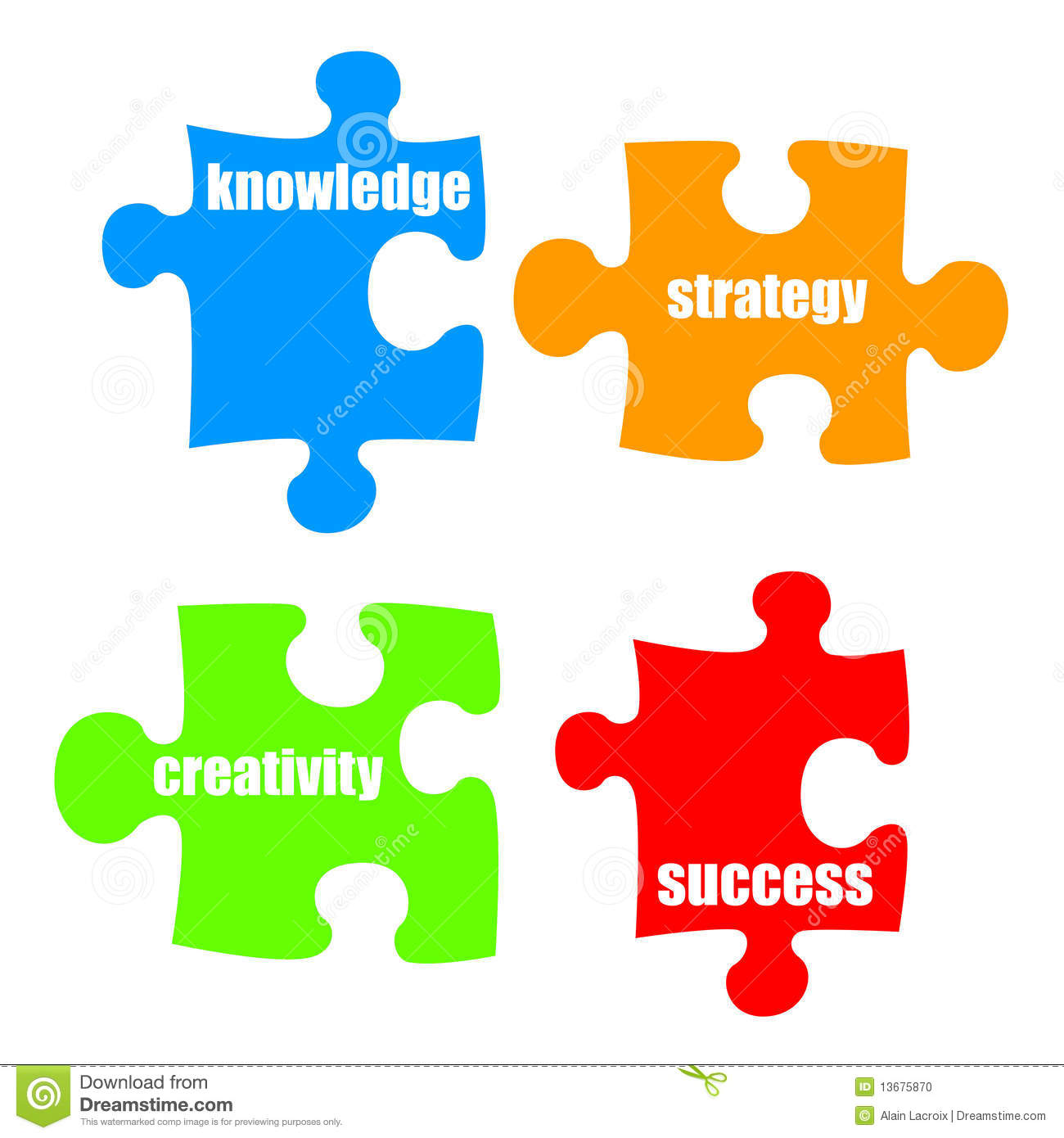 the factors affecting a successful team management Factors affecting successful strategy implementation in the water sector in kenya although formulating a consistent strategy is a difficult task for any management team, making that are many factors that affect the success of strategy implementation.