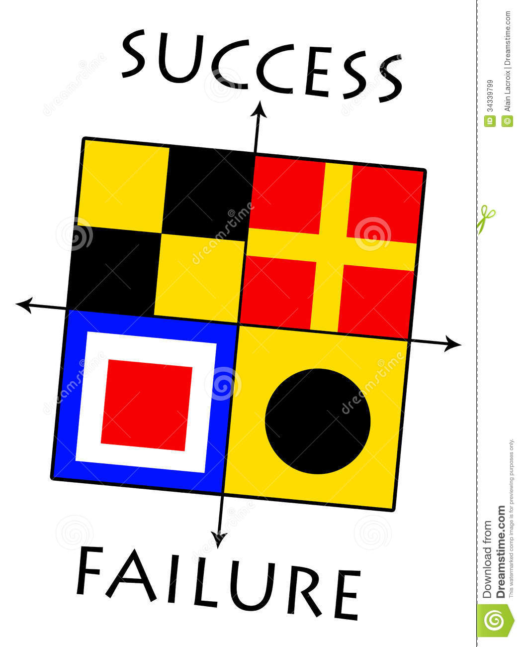 Success is failure turned inside out essays! Creative writing ma ucl