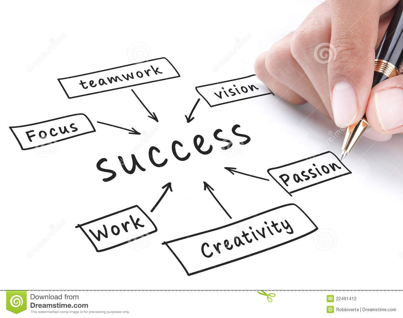 Success Flow Chart Stock Photography - Image: 22491412