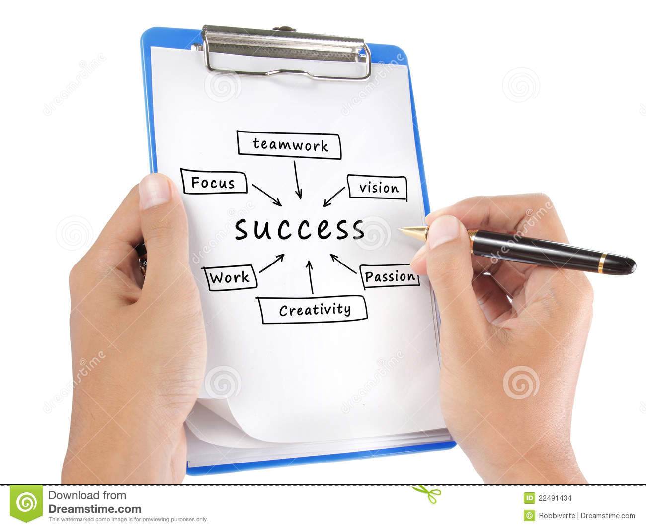 in addition Stock Photo Motivation Business Hand Drawing Pencil Sketches Goals Image61142147 in addition The Surreal And Inspiring Photos Of Flora Borsi together with Monitor Tensorboard as well Orbr jsp. on conceptual graph
